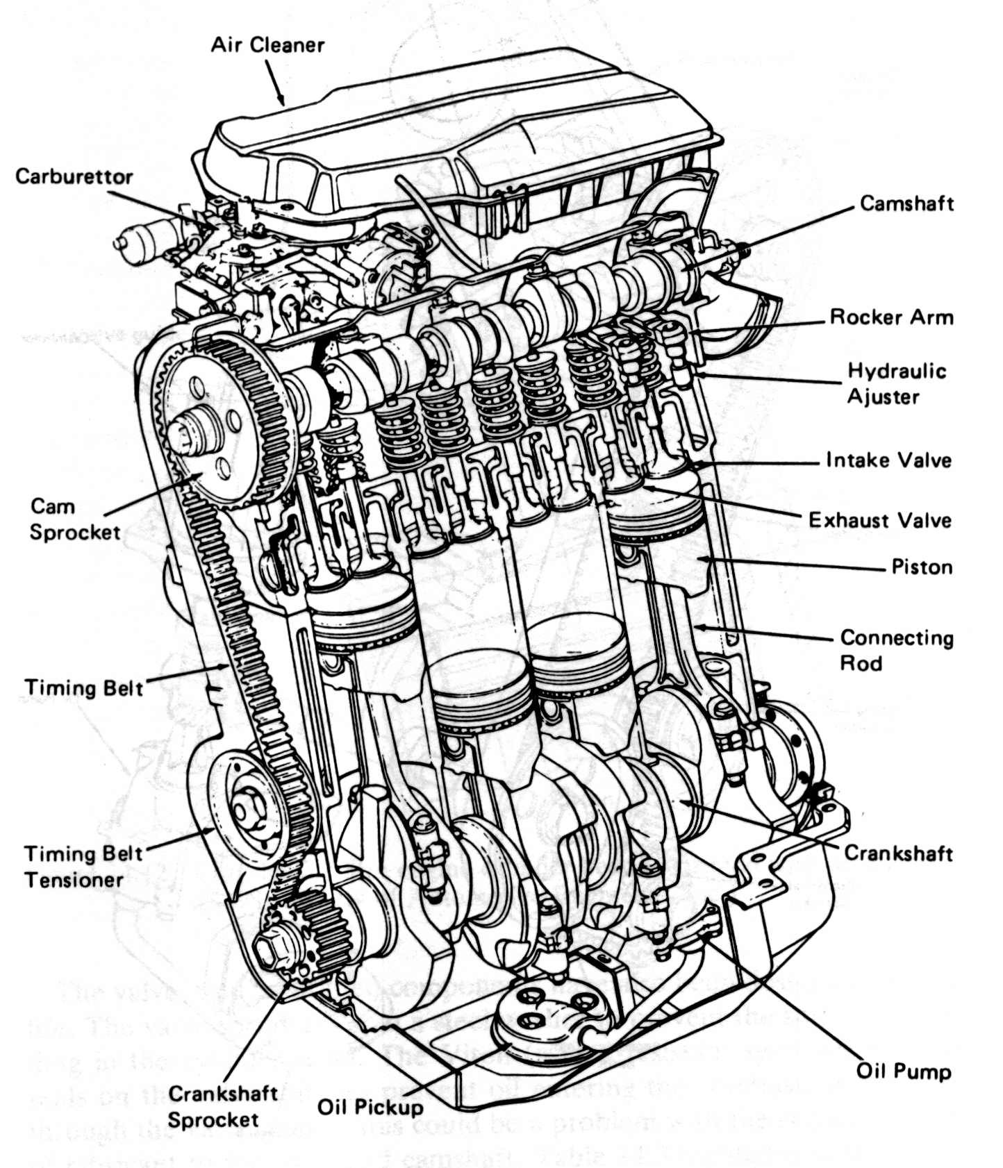 Diesel Engine Diagram Labeled Car Engine Diagram for Dummies Amazing ...
