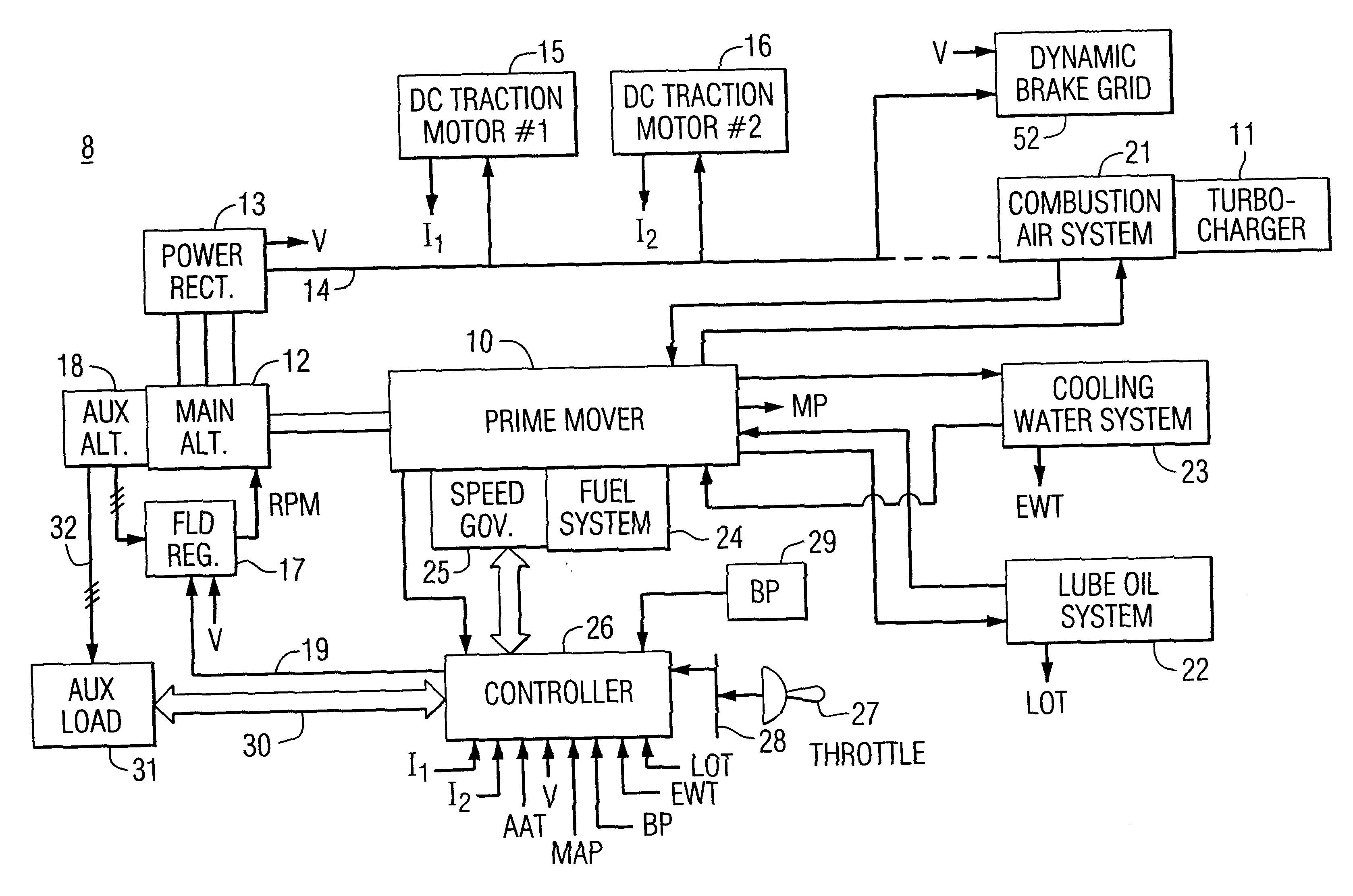 Diesel Engine Diagram Labeled Lovely Diesel Engine Diagram Labeled ...