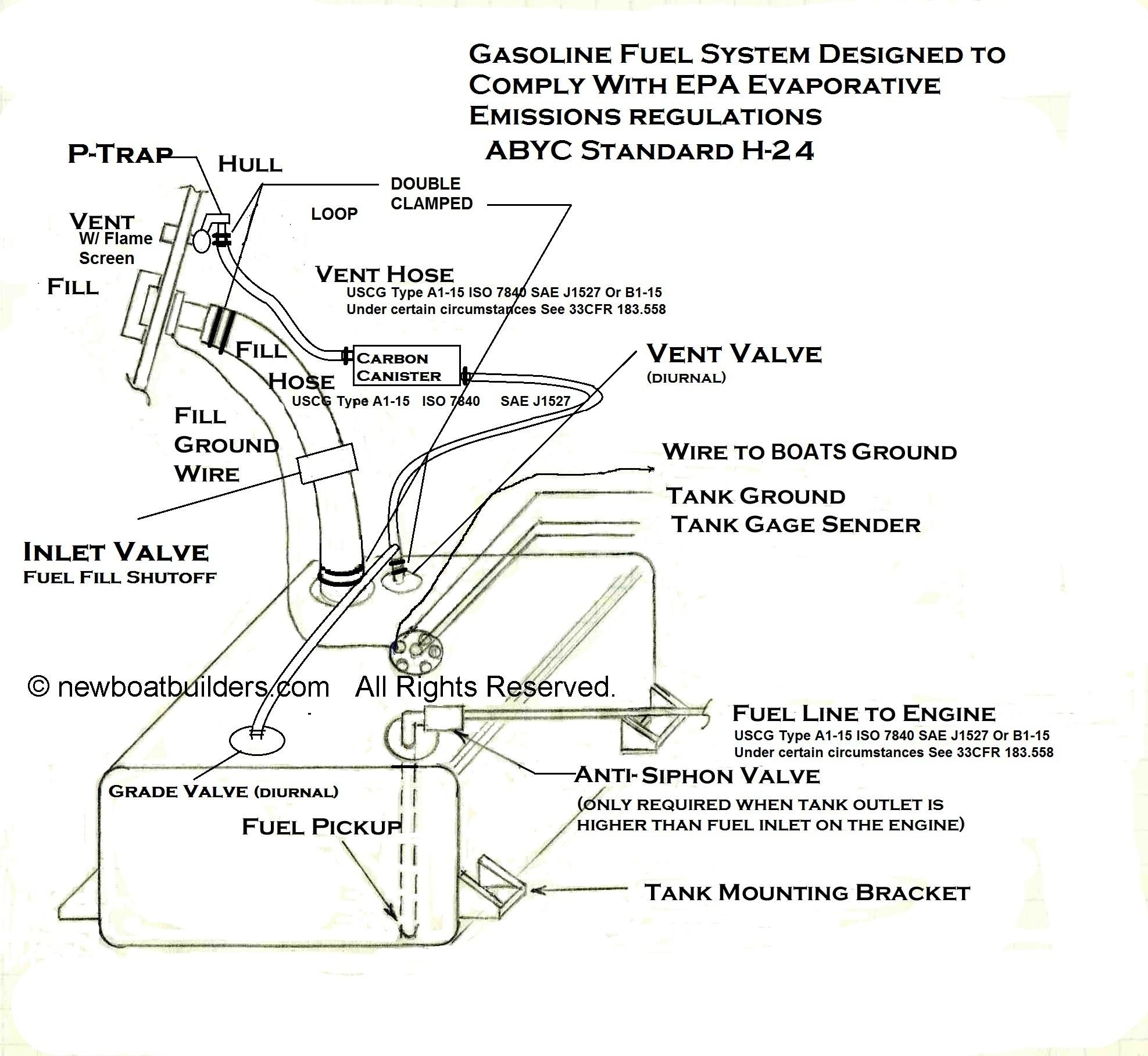 Diesel Engine Fuel System Diagram Fuel Transfer Of Diesel Engine Fuel System Diagram