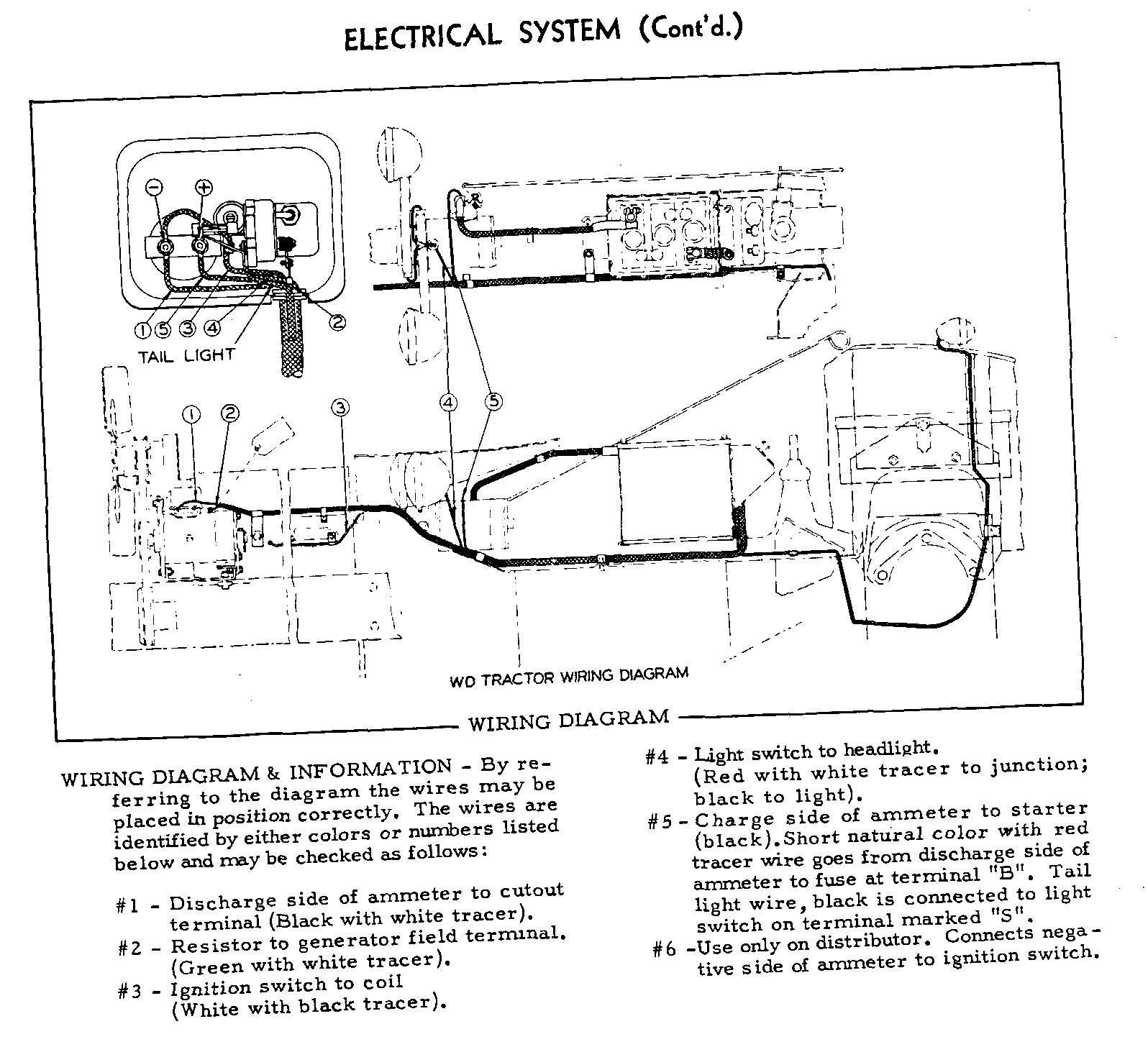 Diagram Starter Circuit Wiring Diagram Ignition Switch Wiring Diagram
