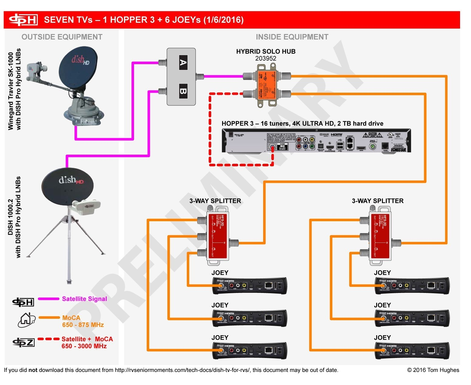 Rv Cable and Satellite Wiring Diagram Luxury Rca Tv Wiring Diagram Rca Tv  Wiring Diagrams Wiring