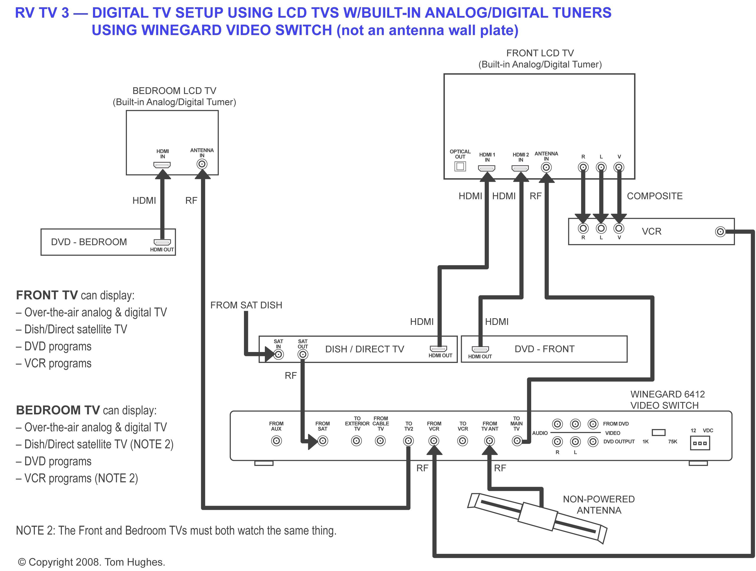 Directv Swm Splitter Wiring Diagram Wiring Diagram for Tv In An Rv Typical Rv Wiring Diagram Wiring Of Directv Swm Splitter Wiring Diagram