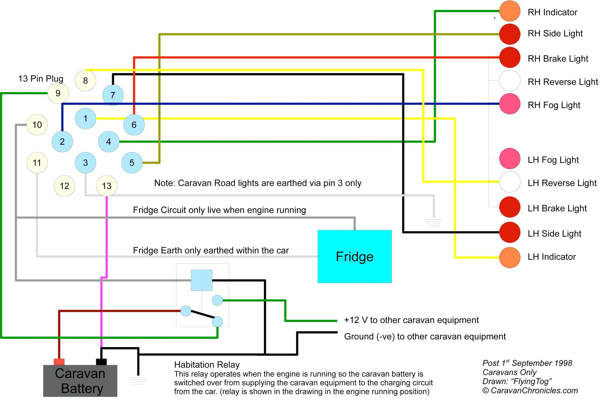 Dodge Caravan Tail Light Wiring Diagram 2014 Cummins 6 7 Ram Trailer Hitch Nickfayosub Of