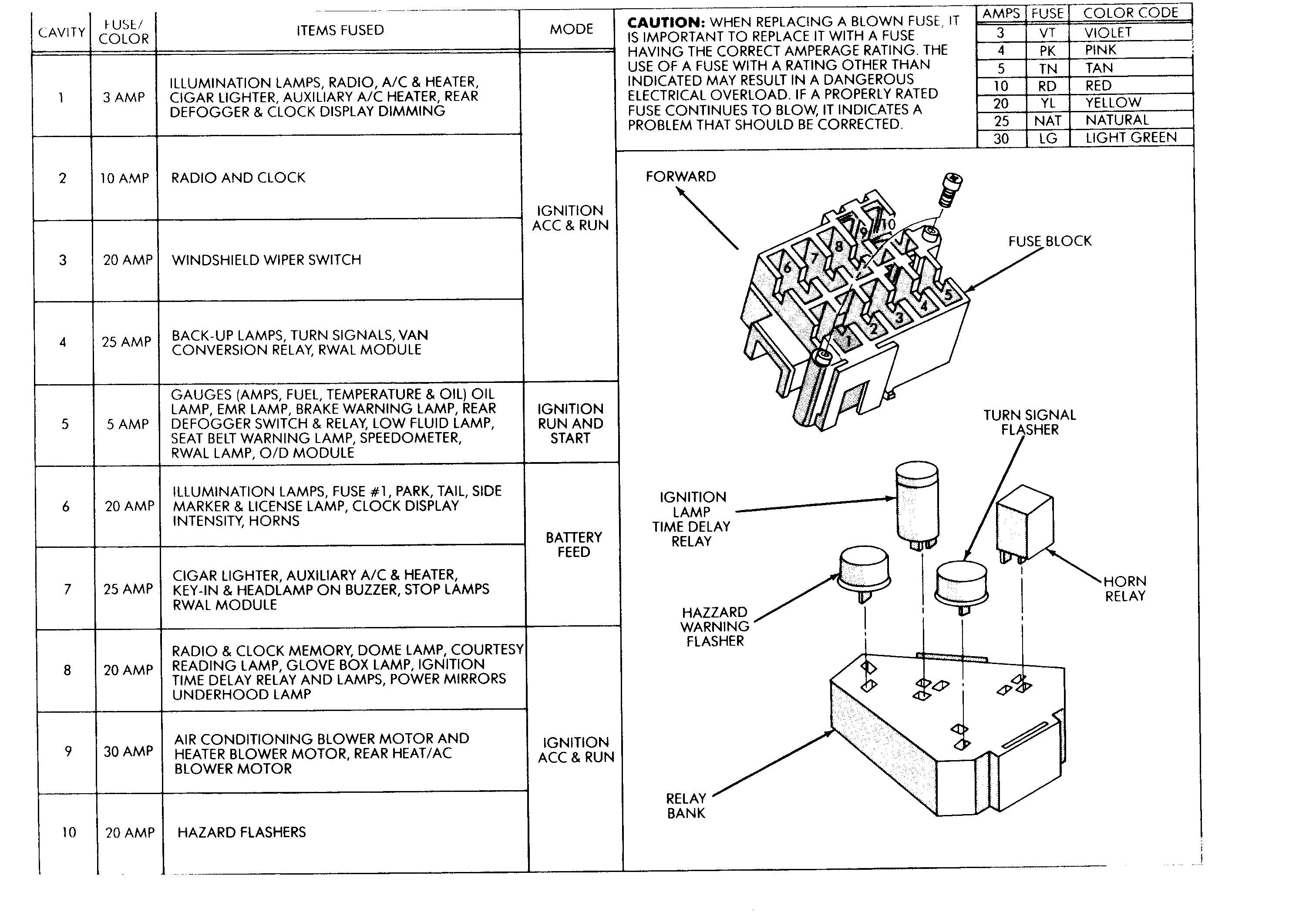 Dodge Stratus Wiring Diagram 2006 Dodge Ram 3500 Trailer