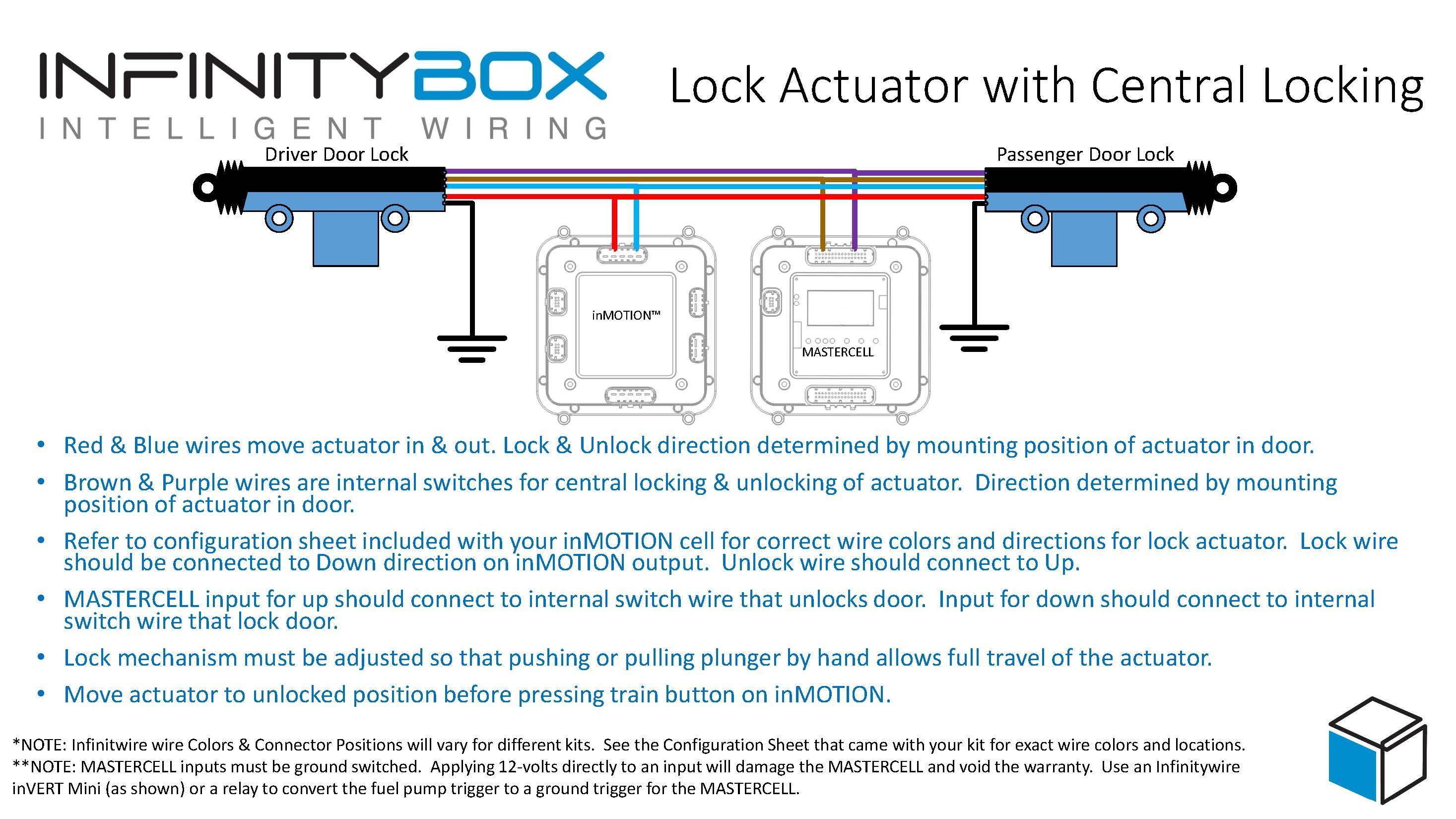 Door Locking Mechanism Diagram Door Lock Actuator Wiring Diagram ford Ranger for Excursion Free Of Door Locking Mechanism Diagram