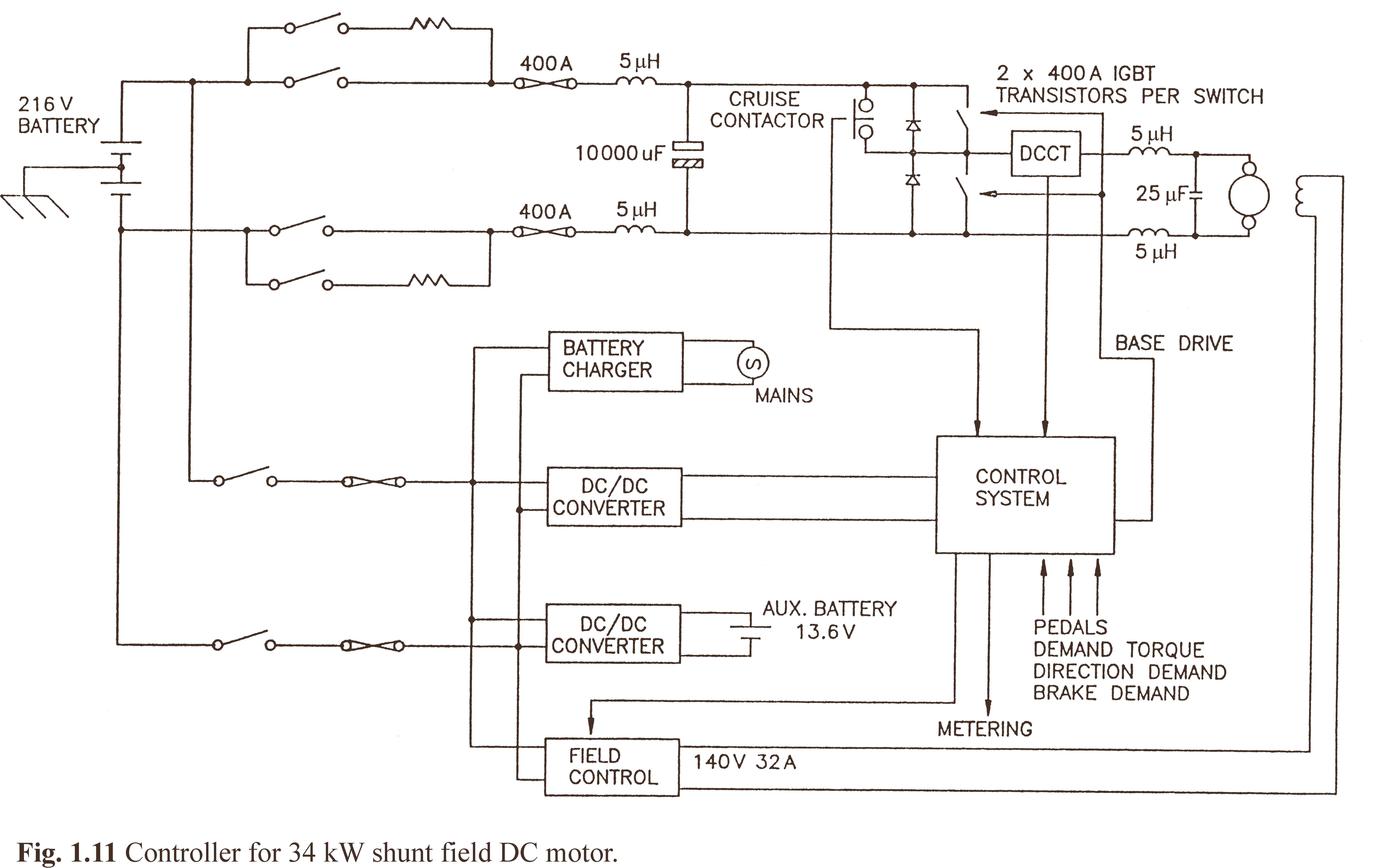 Electric Car Engine Diagram Ev West Vehicle Parts Ponents Sankey Lightweight Hybrid Design Of