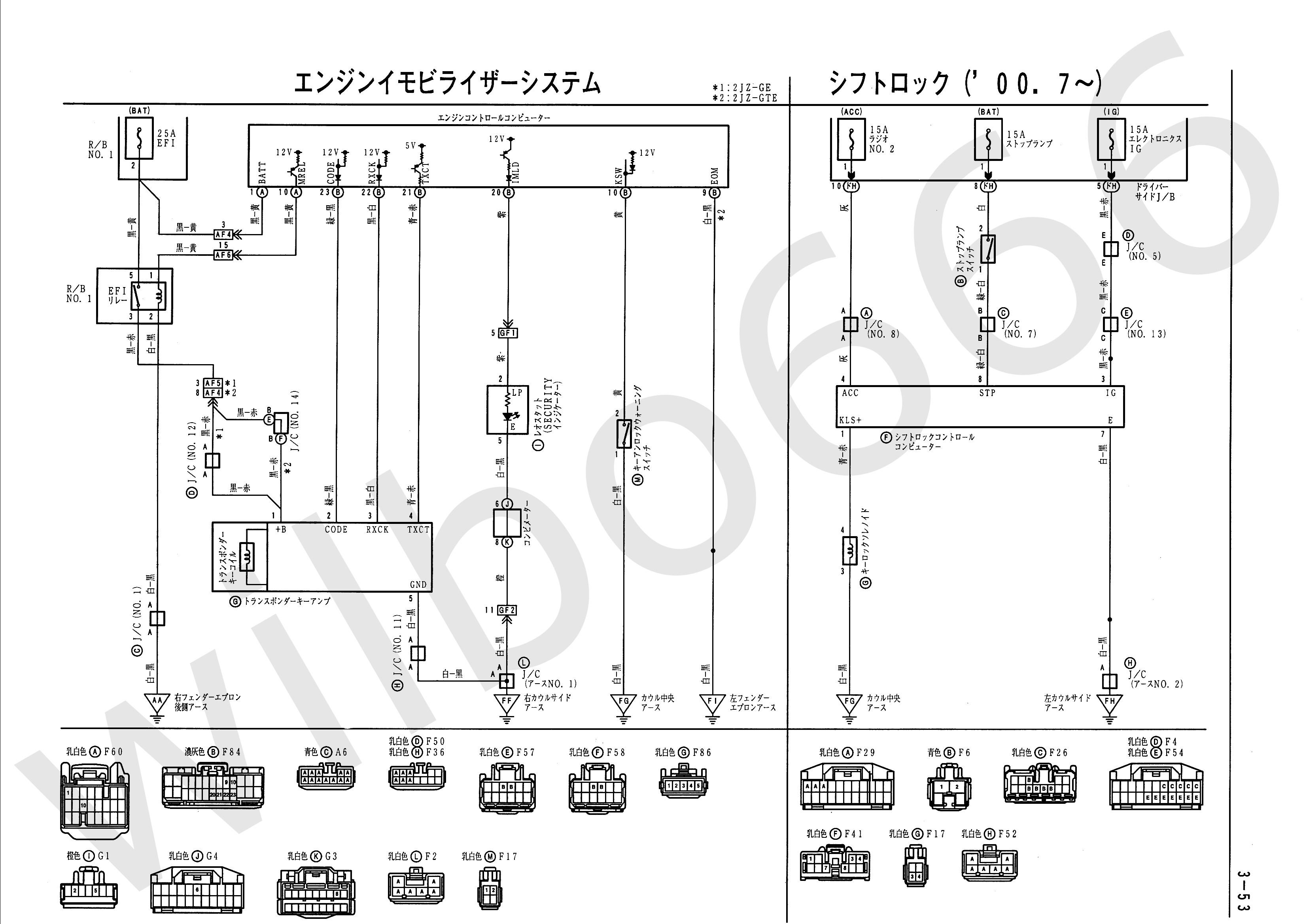 Wiring Meter Box Diagram