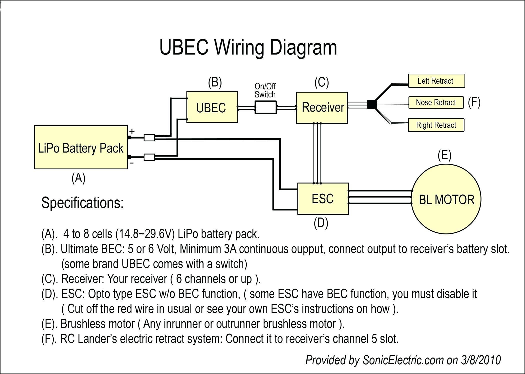 Electric Rc Car Diagram Car Diagram Rc Car Diagram Electric Rc Car Wiring Diagramelectric Of Electric Rc Car Diagram