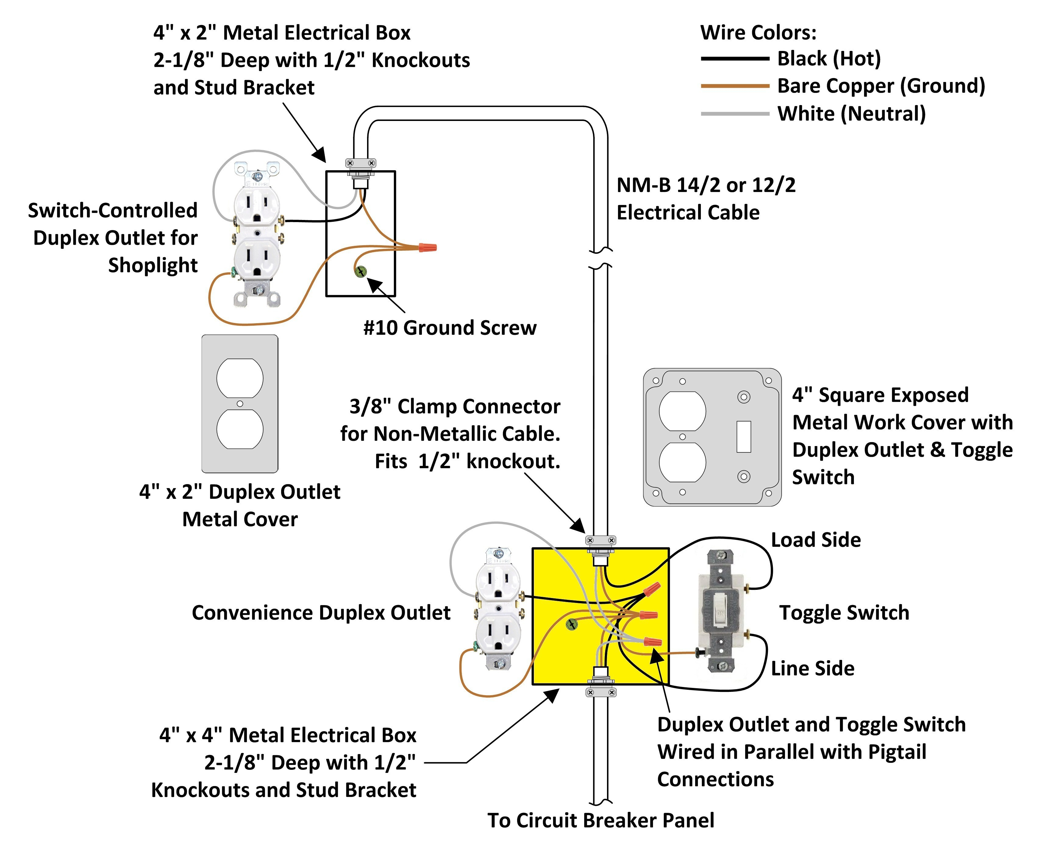 Electrical Outlet Wiring Diagram Electrical Outlet Wiring Diagram ...