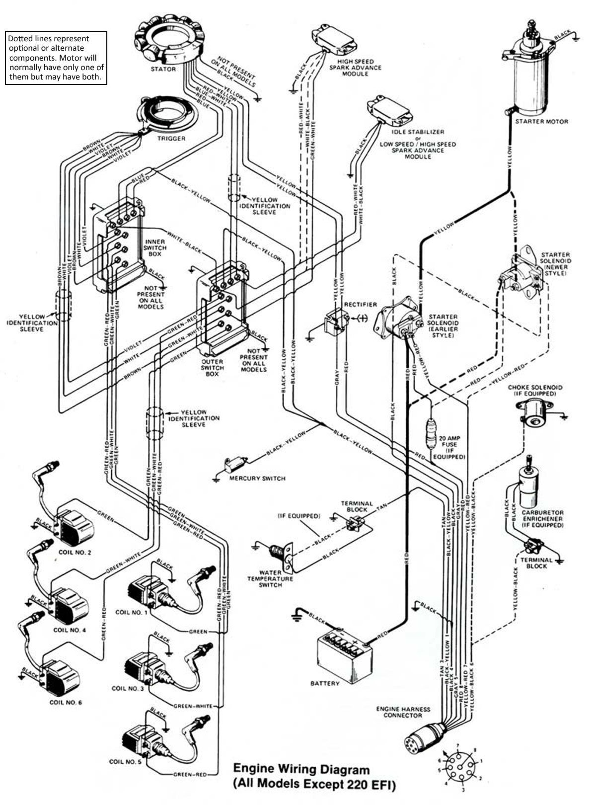 Engine Components Diagram Porsche 944 Oil Flow Mercury 135 Blackmax Tach Sig Page 1 Iboats Boating Forums Of
