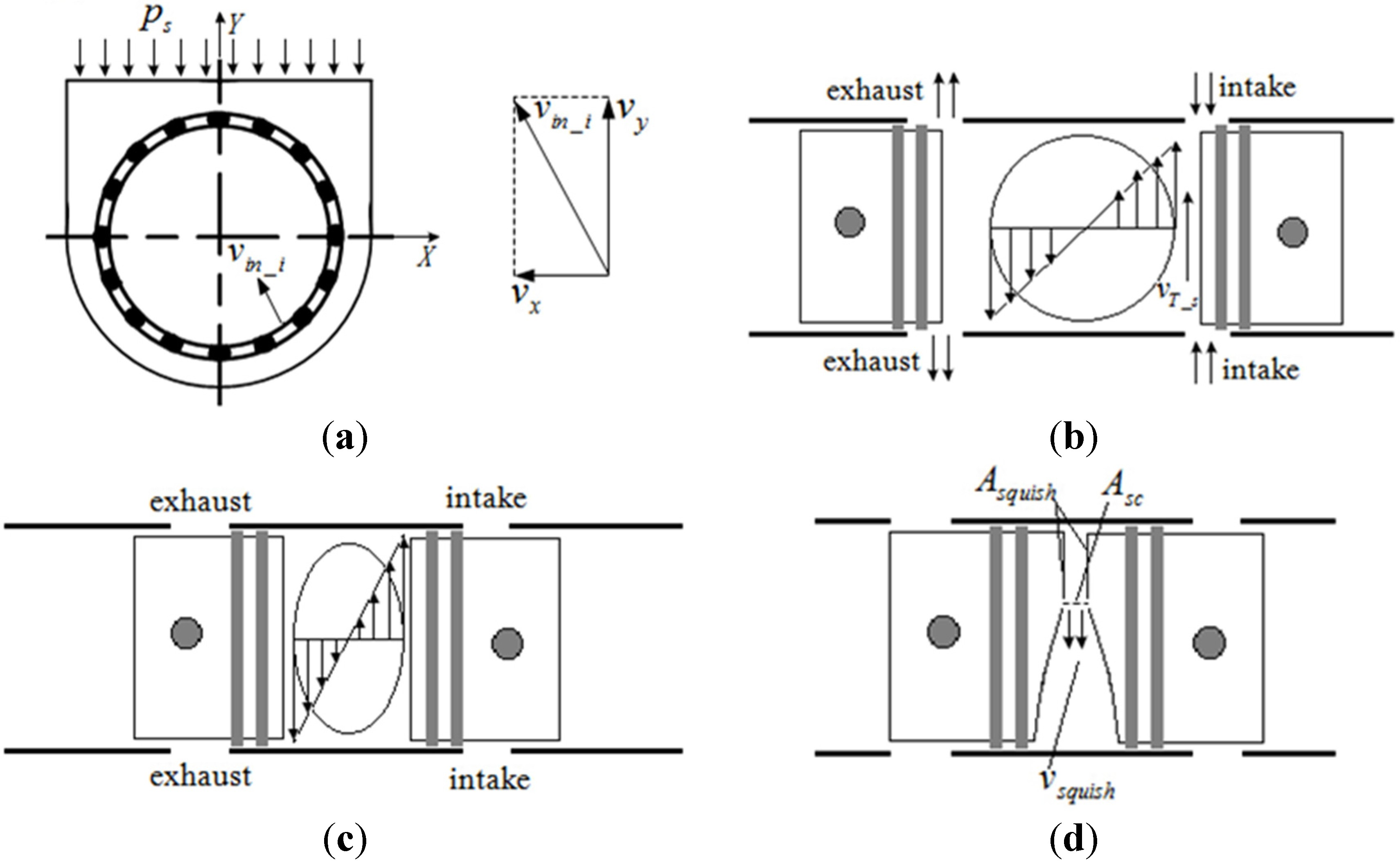 Engine Cylinder Diagram Energies Free Full Text Of Engine Cylinder Diagram