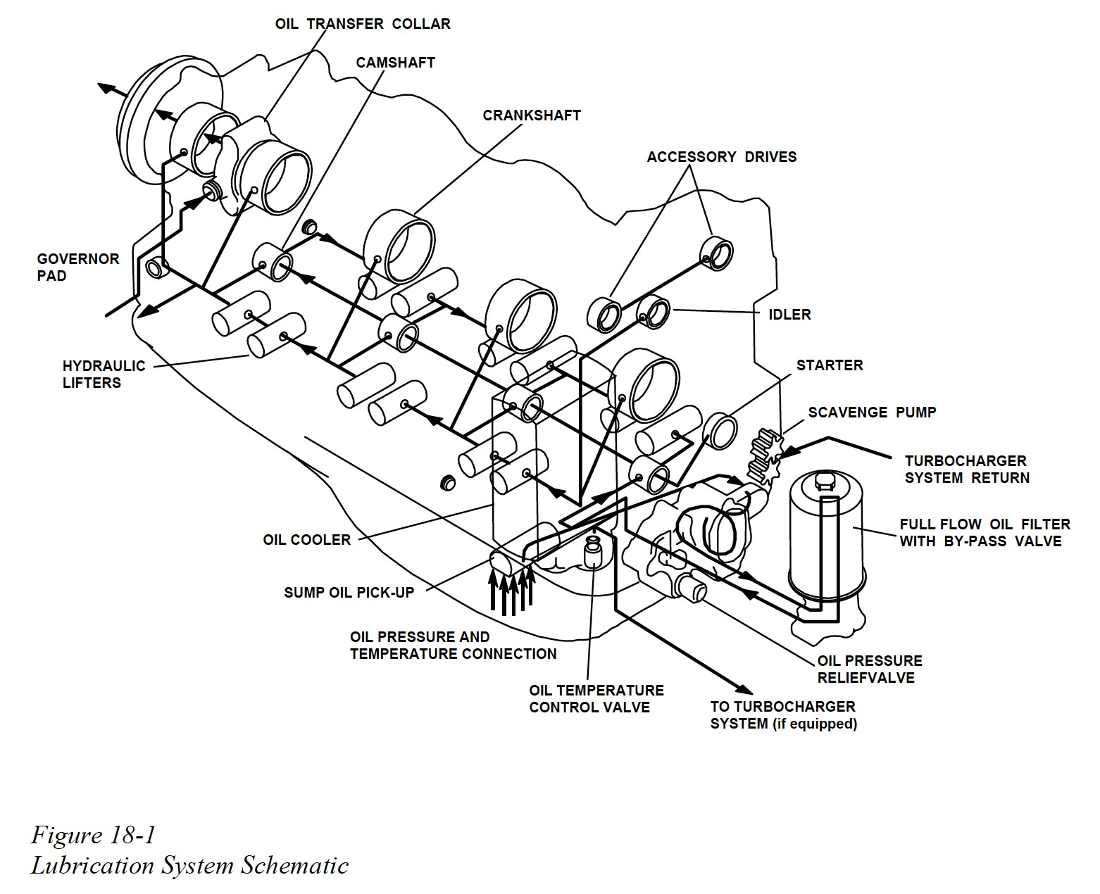 Engine Oil System Diagram An Fittings [archive] Vaf forums Of Engine Oil System Diagram Wilbo666 1jz Gte Jzz30 soarer Engine Wiring