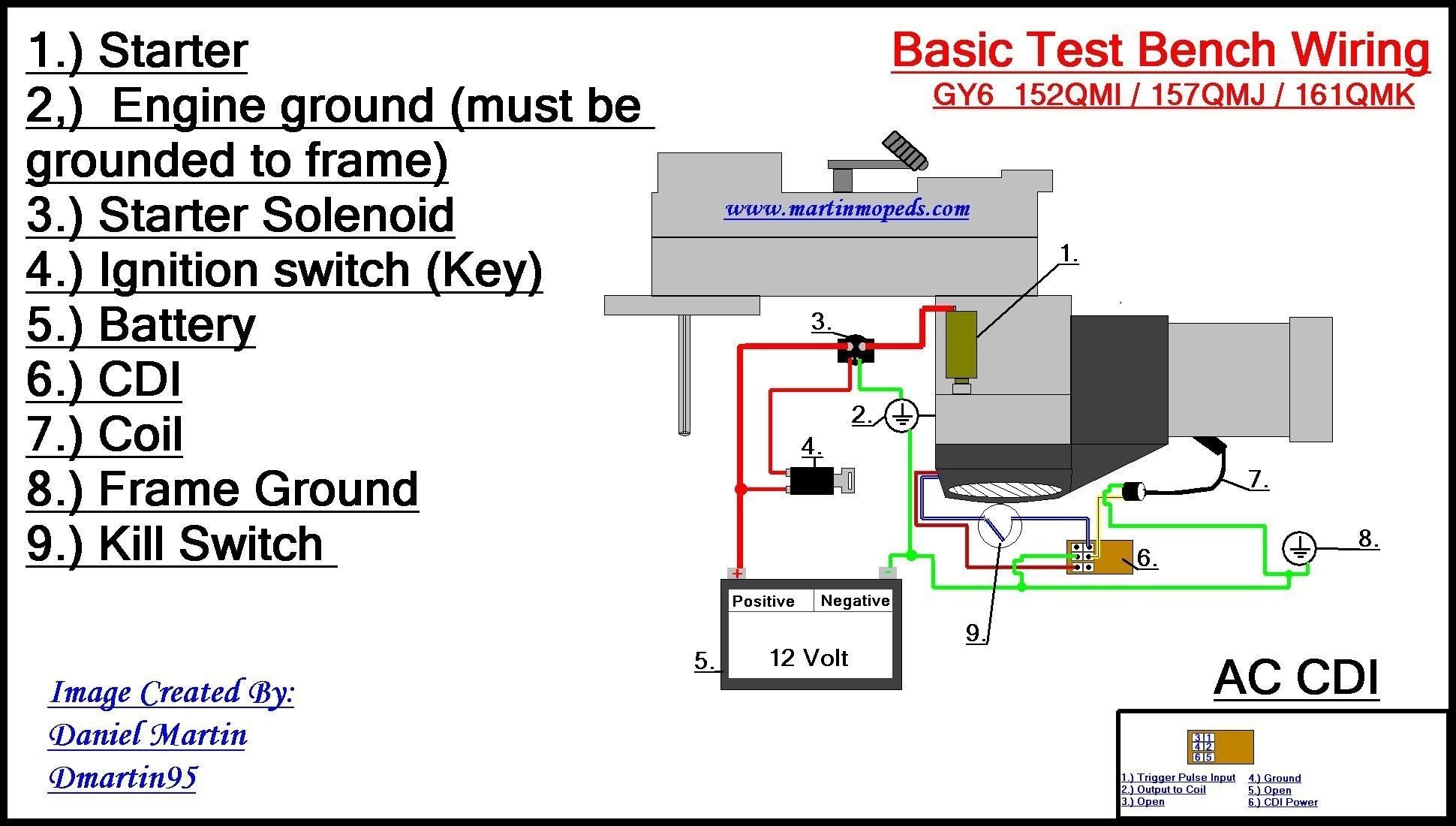 Engine test stand wiring diagram test block wiring diagram fresh engine test stand wiring diagram test block wiring diagram fresh test block wiring diagram copy test swarovskicordoba Choice Image