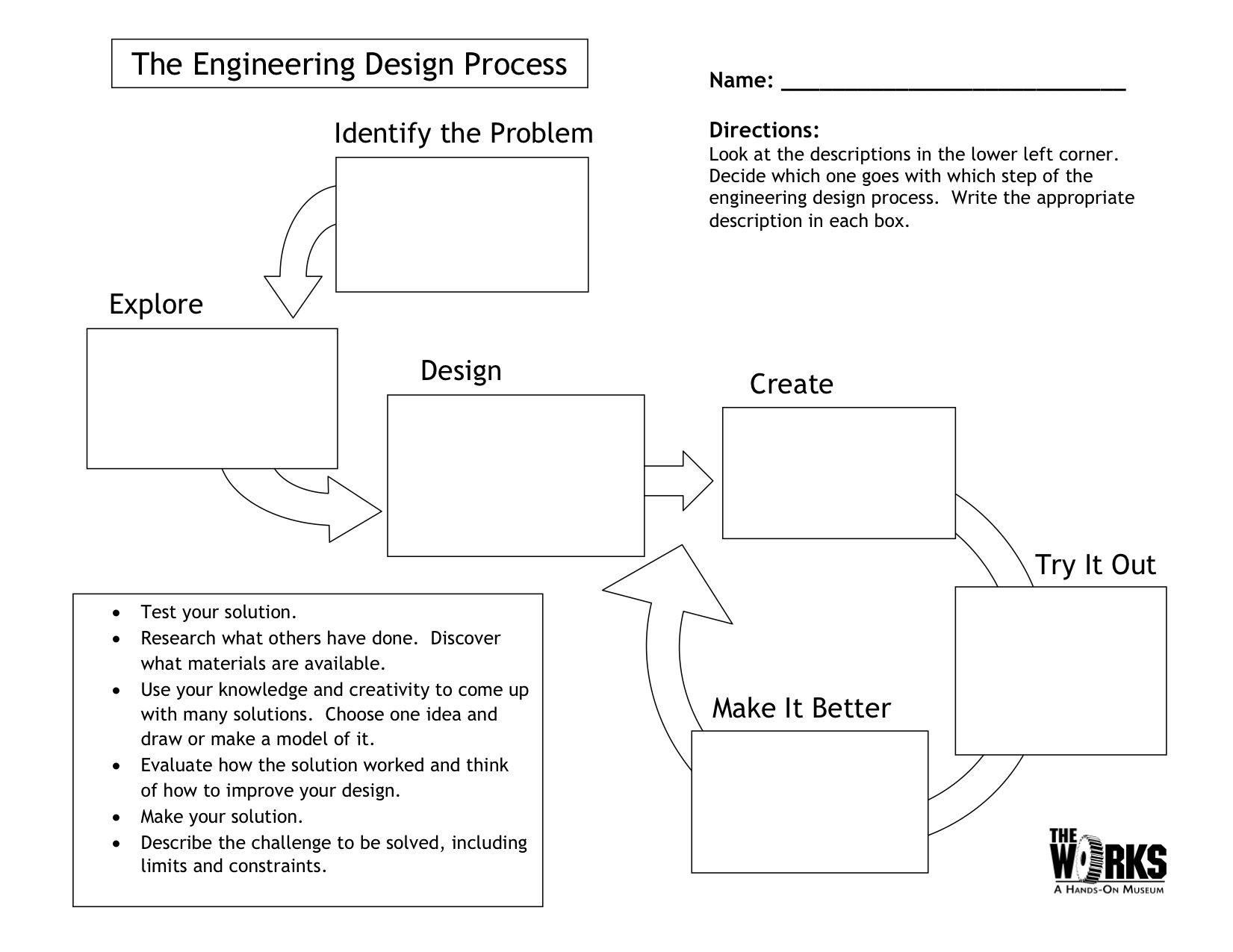 Engineering Design Process Diagram Engineering Desgin Process Graphic organizer Of Engineering Design Process Diagram