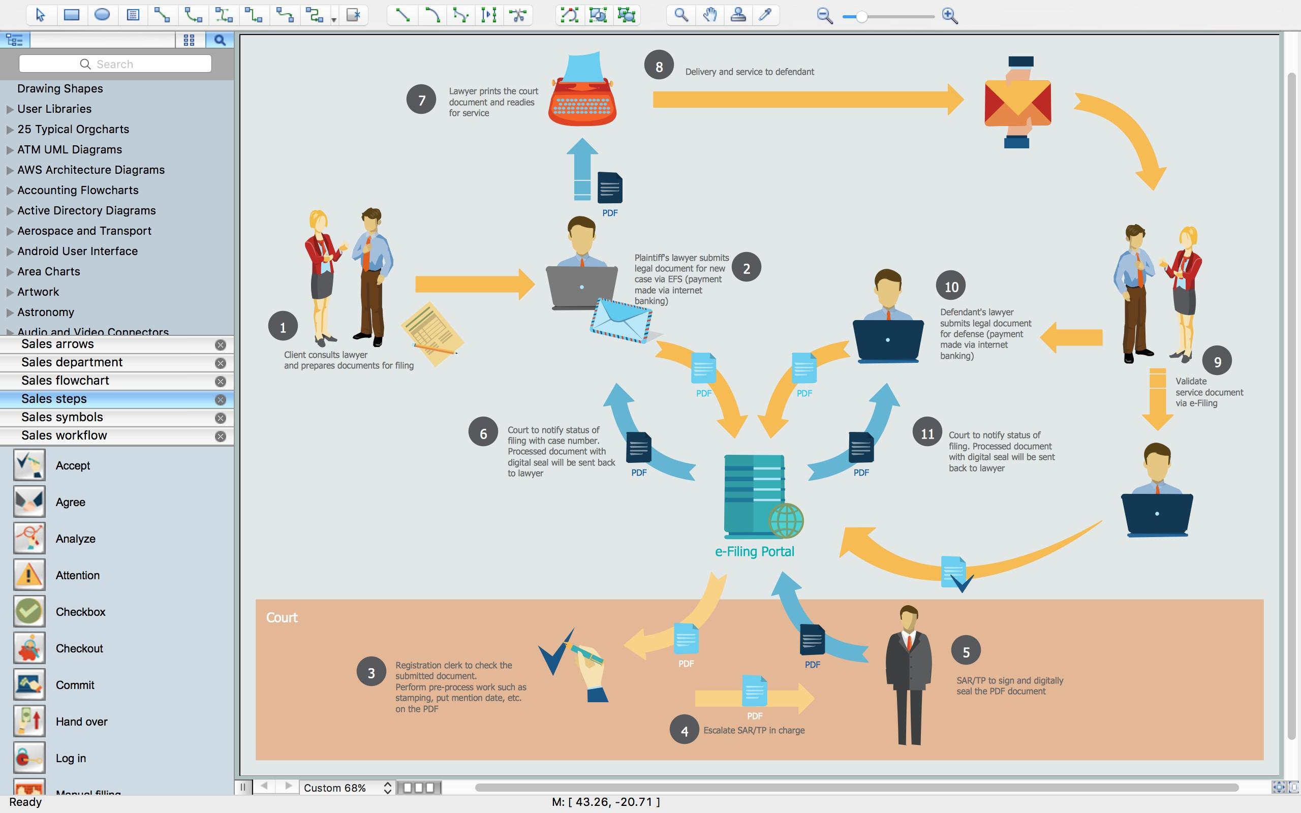 Engineering Design Process Diagram Sales Flowchart Symbols Of Engineering Design Process Diagram