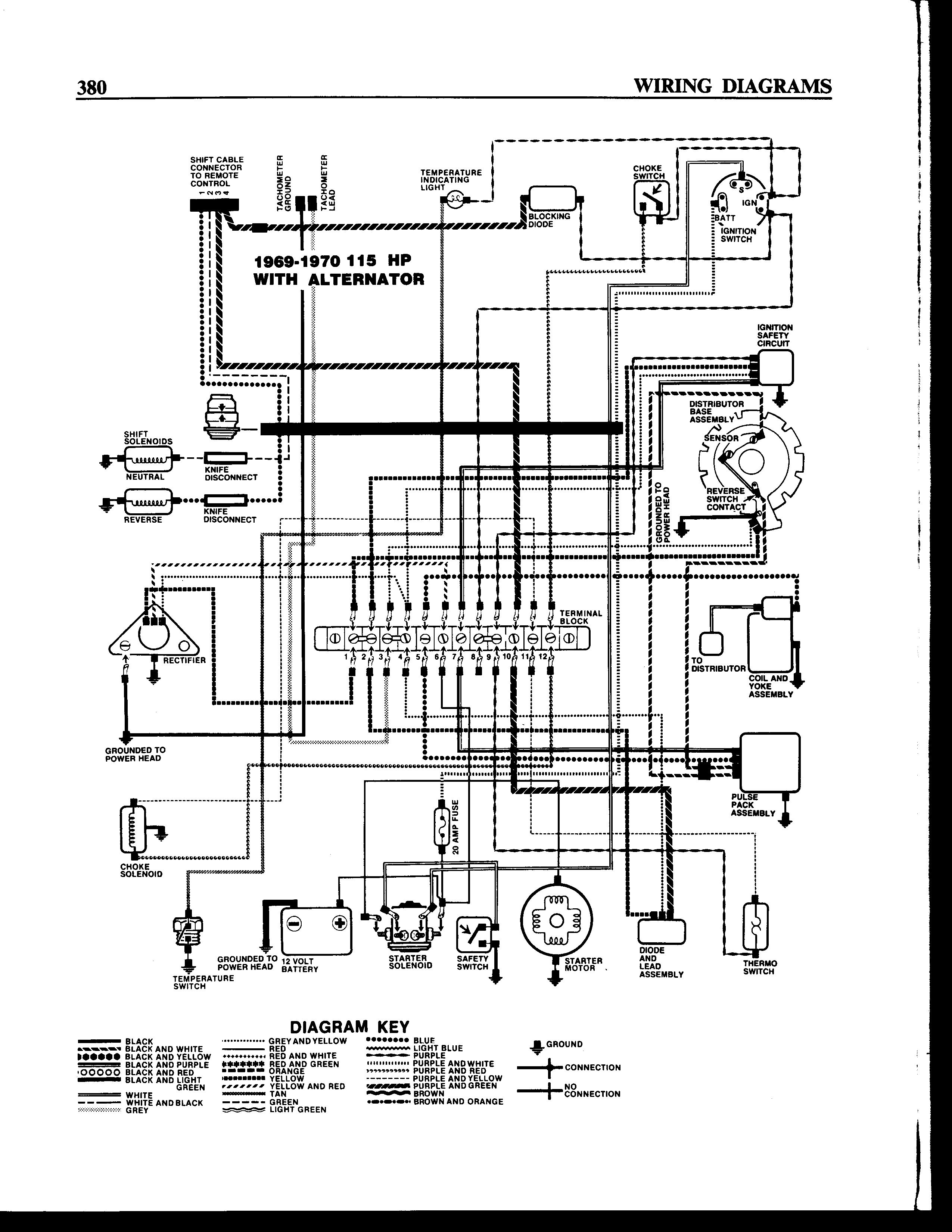 Evinrude Outboard Parts Diagram Technical Information Of Evinrude Outboard Parts Diagram