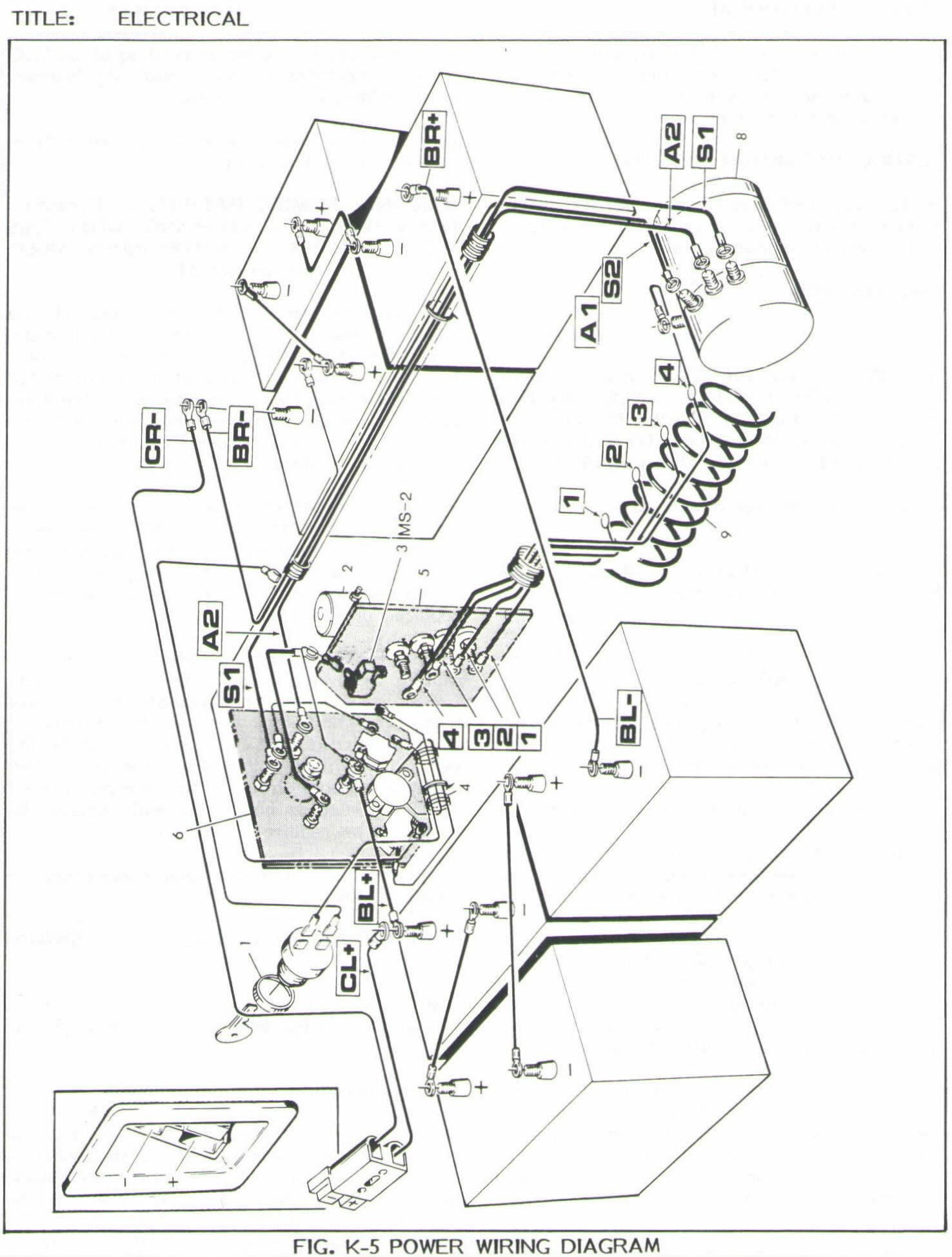 Ez Go Golf Cart Battery Wiring Diagram 1951 Chevy 350 Yamaha Warrior Jerrysmasterkeyforyouand Of