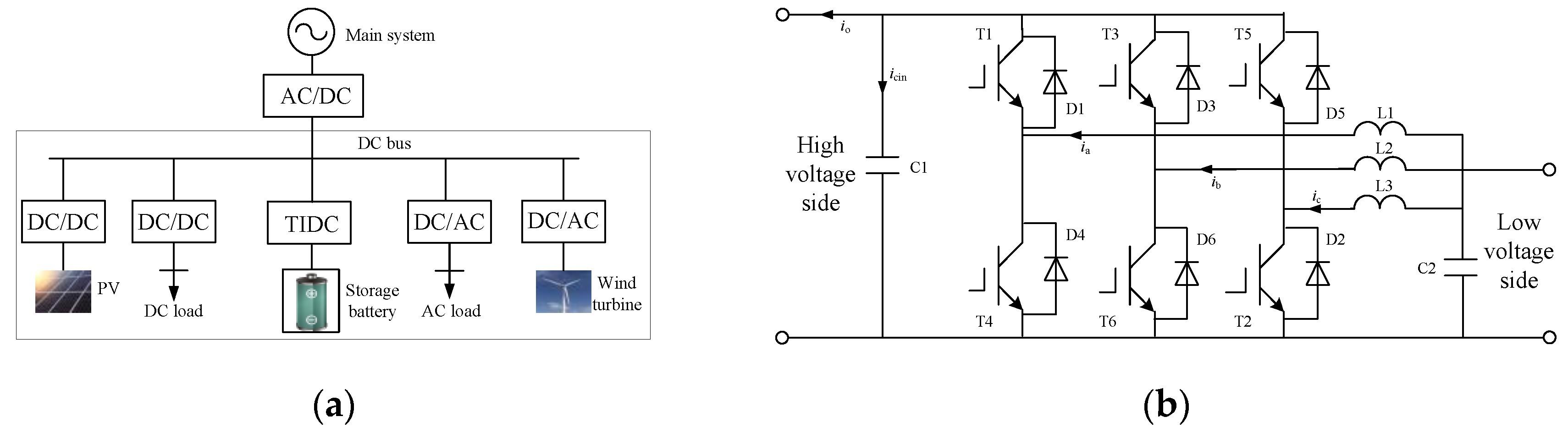 Fast Diagram Value Engineering Energies Free Full Text Of Fast Diagram Value Engineering