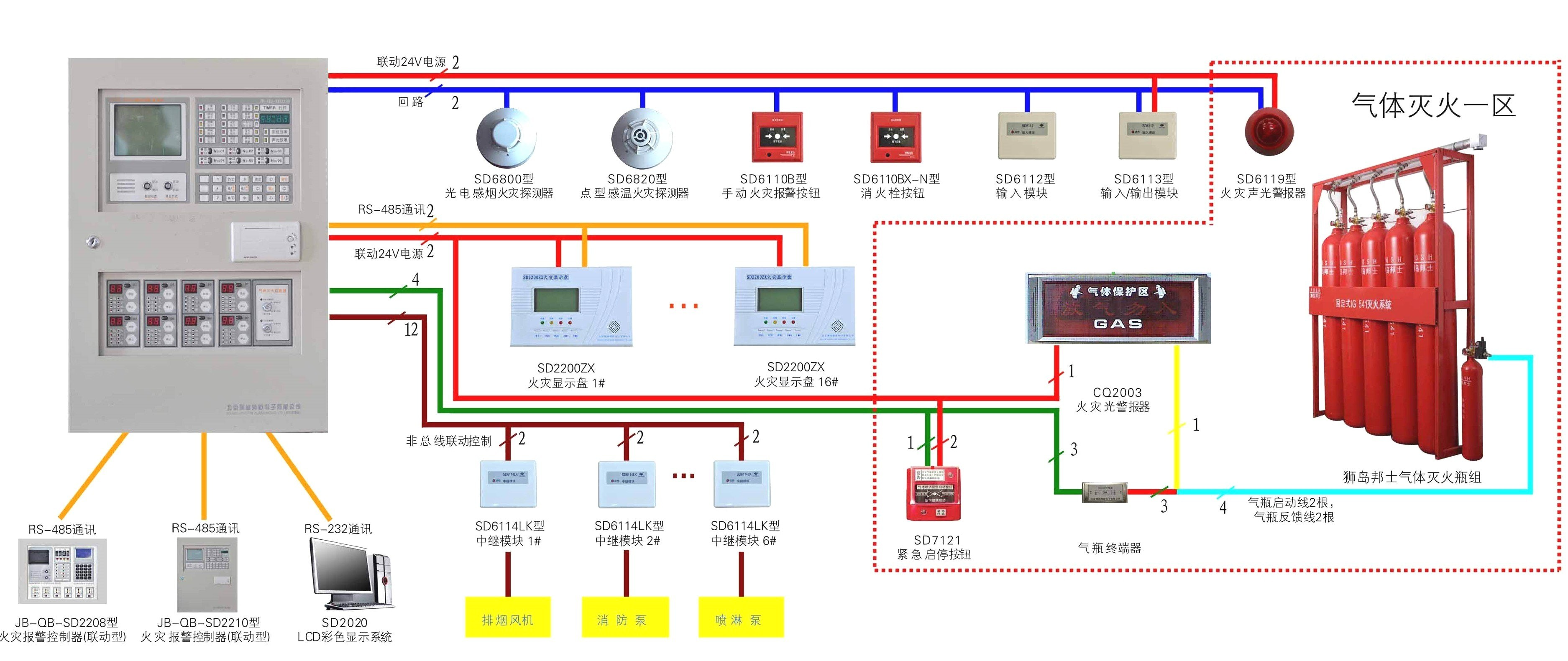 Wiring Security Meritage Homes Diagrams Home Diagram Delphi Alternator 3 Wire Gm Alarm System