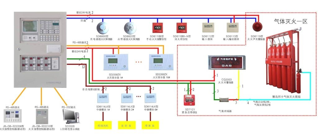 Fire Alarm Wiring Diagram Beautiful Honeywell Home Alarm Wiring Diagram Ensign Electrical Of Fire Alarm Wiring Diagram