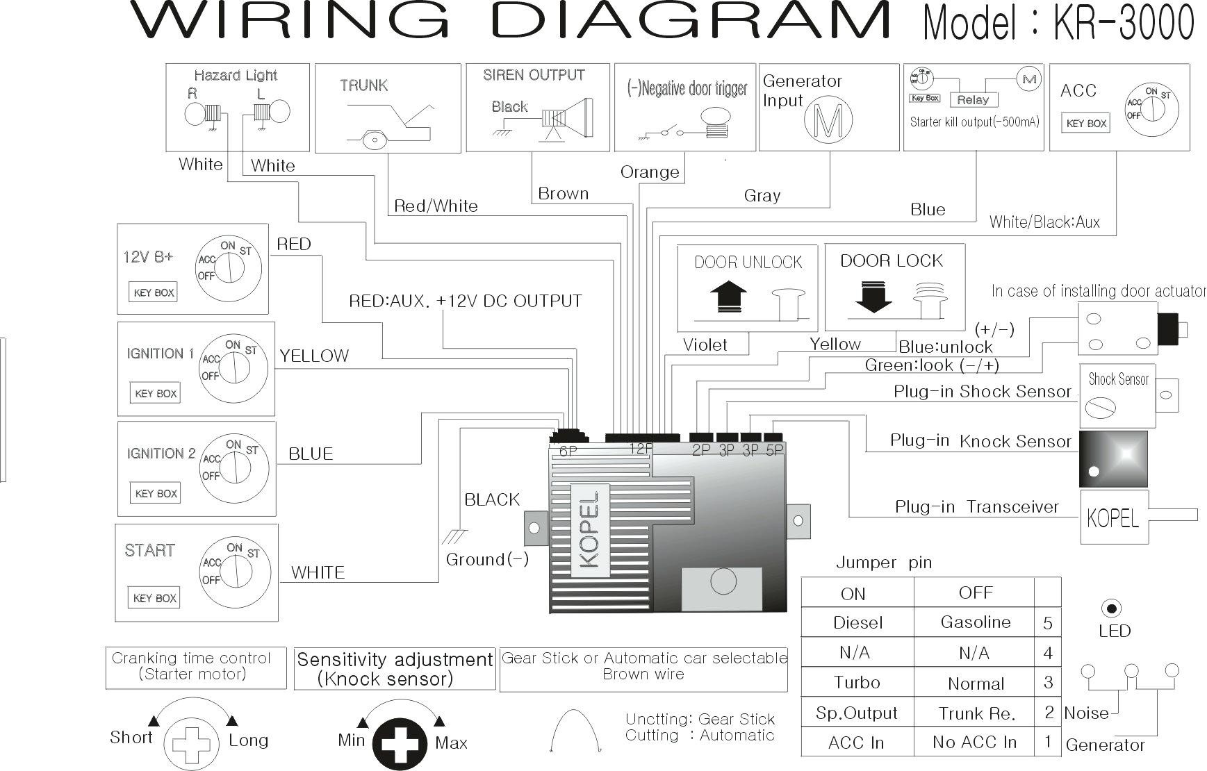 Fire Alarm Wiring Diagram Exelent Fire Alarm Connection Diagram Collection Electrical Of Fire Alarm Wiring Diagram