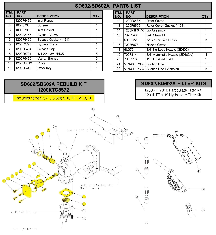 Fire Extinguisher Parts Diagram Fill Rite 1200ktg8572 Rebuild Kit Of Fire Extinguisher Parts Diagram