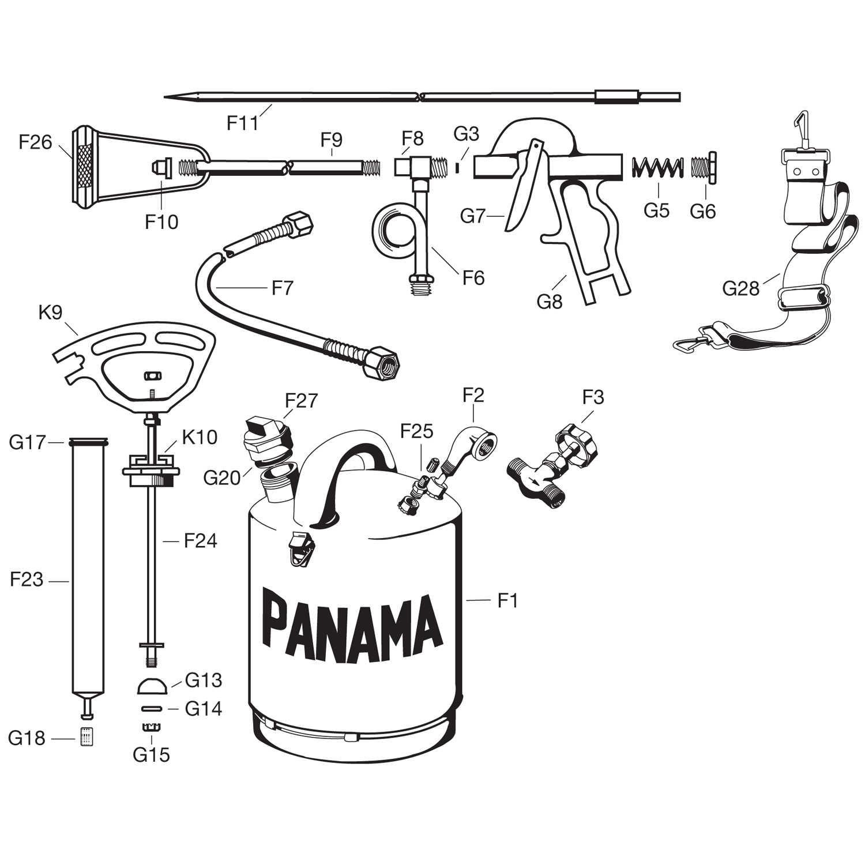 Fire Extinguisher Parts Diagram Panama Flame torch Replacement Parts Of Fire Extinguisher Parts Diagram