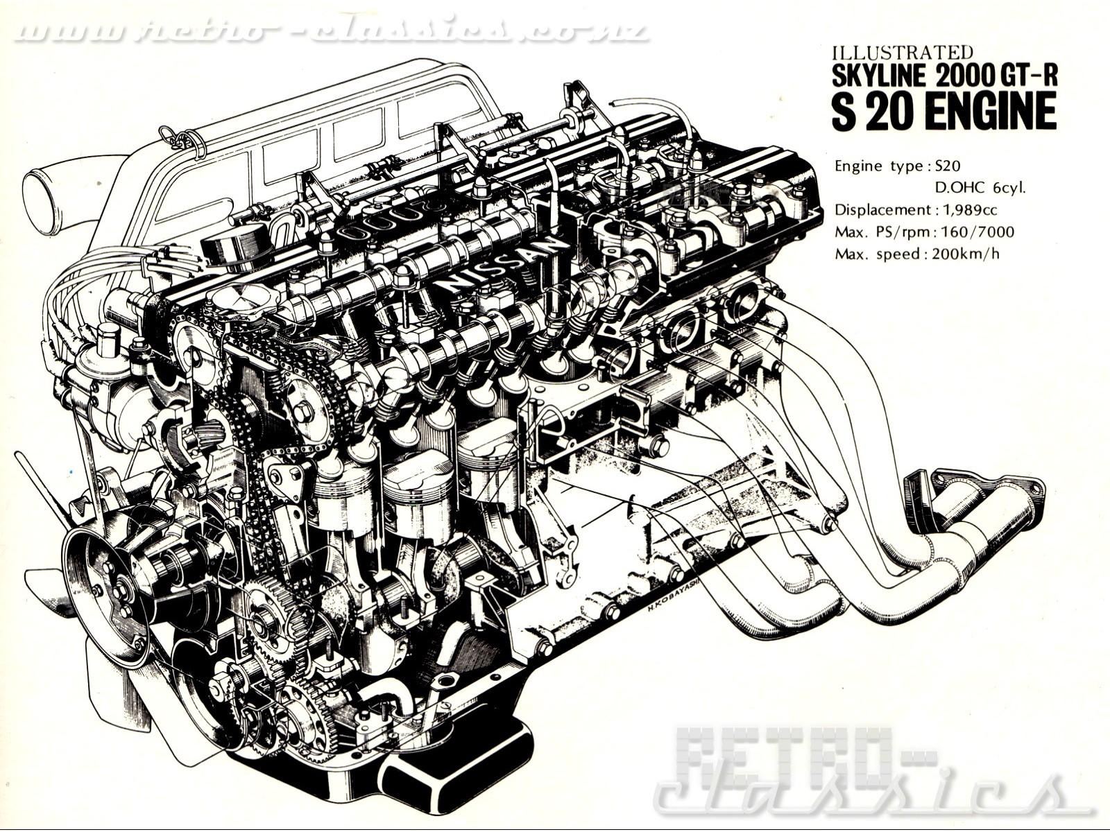 Flat Head Engine Diagram S20 Cut Away Datsun Print Pinterest Of Flat Head Engine Diagram