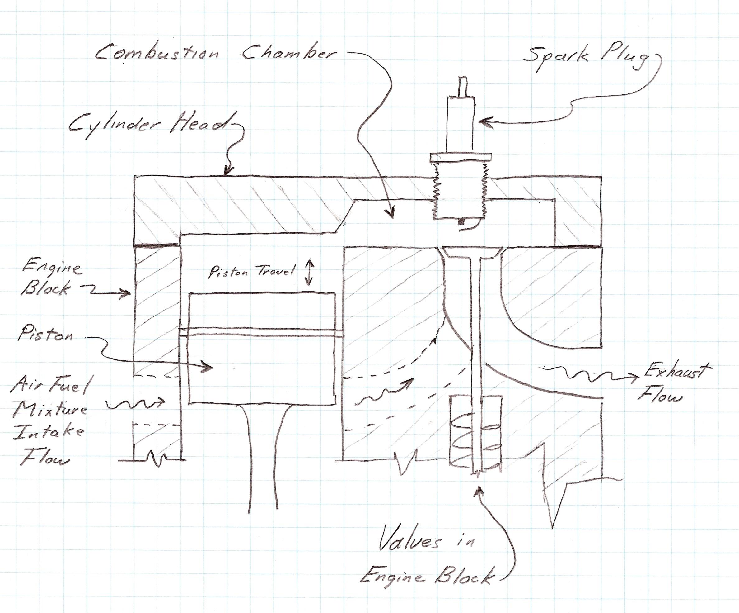 Flathead Engine Diagram | My Wiring DIagram