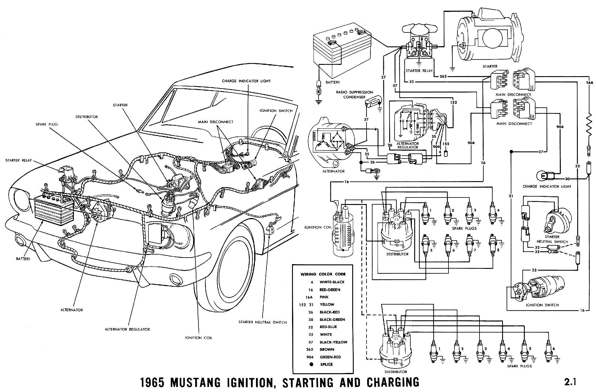 ford 4 6 v8 engine diagram 1965 mustang wiring diagrams average joe  restoration brilliant ford of