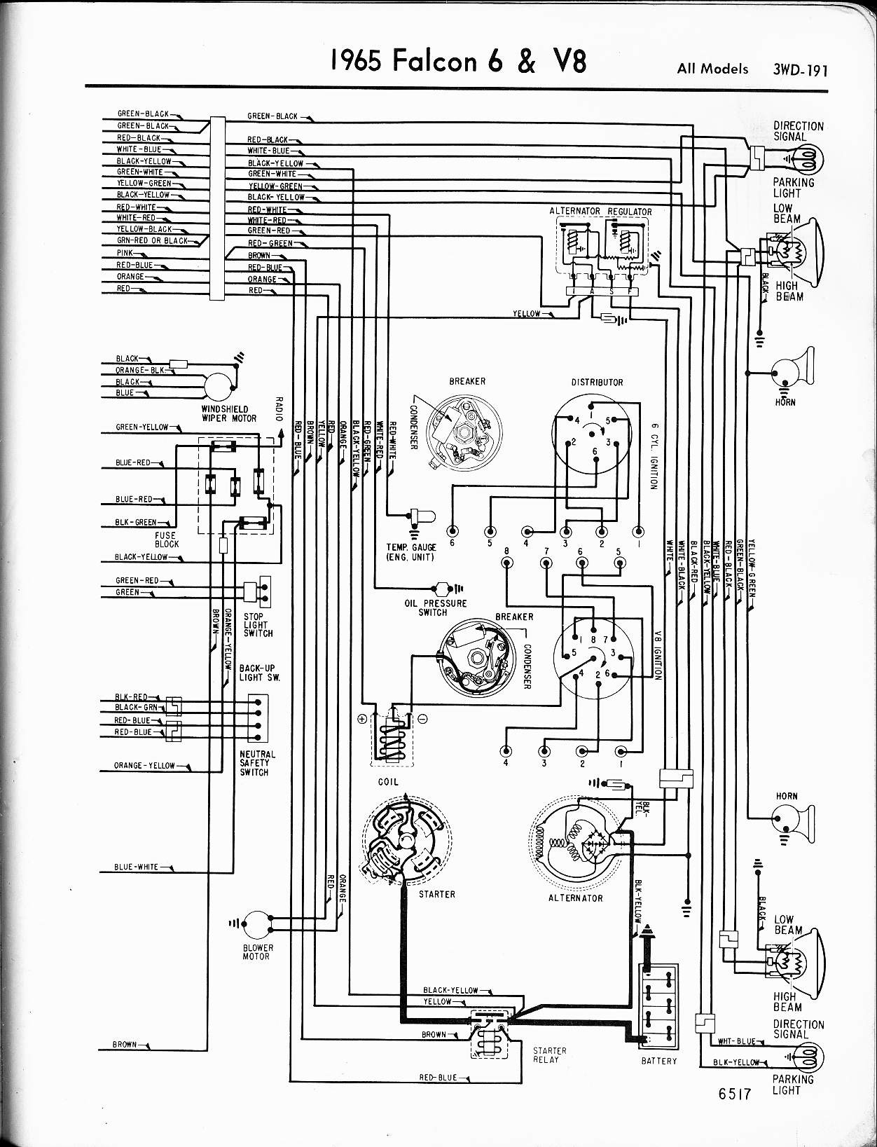 1965 Galaxie Wiring Diagram Library Catalina Free Picture Schematic Ford 4 6 V8 Engine Alternator Ranchero Get Image About