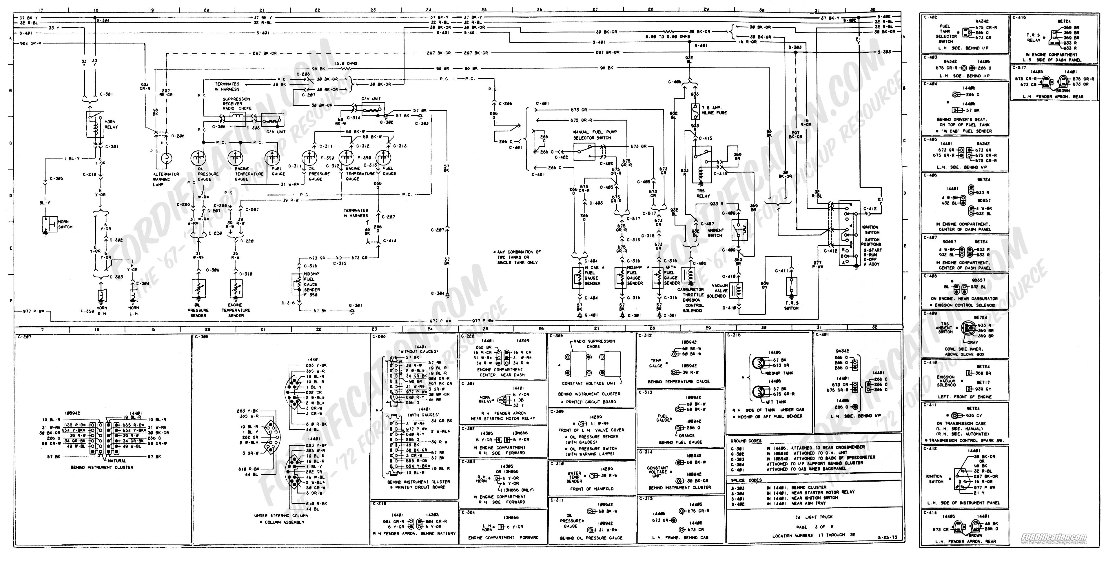 Ford 460 Engine Diagram 1973 1979 Truck Wiring Diagrams Schematics Fordification Of