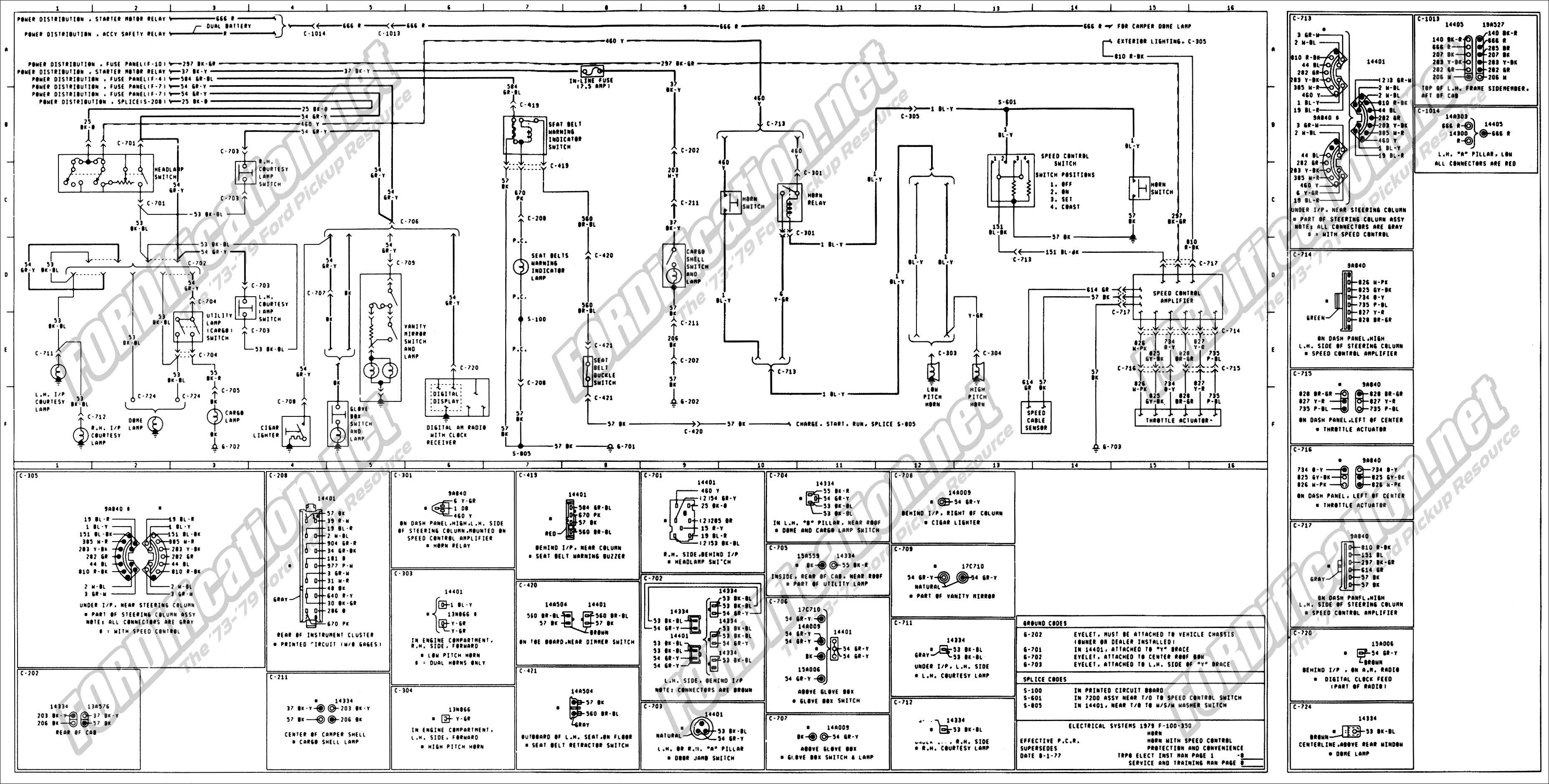Ford F250 Engine Diagram 1973 1979 ford Truck Wiring Diagrams & Schematics fordification Of Ford F250 Engine Diagram