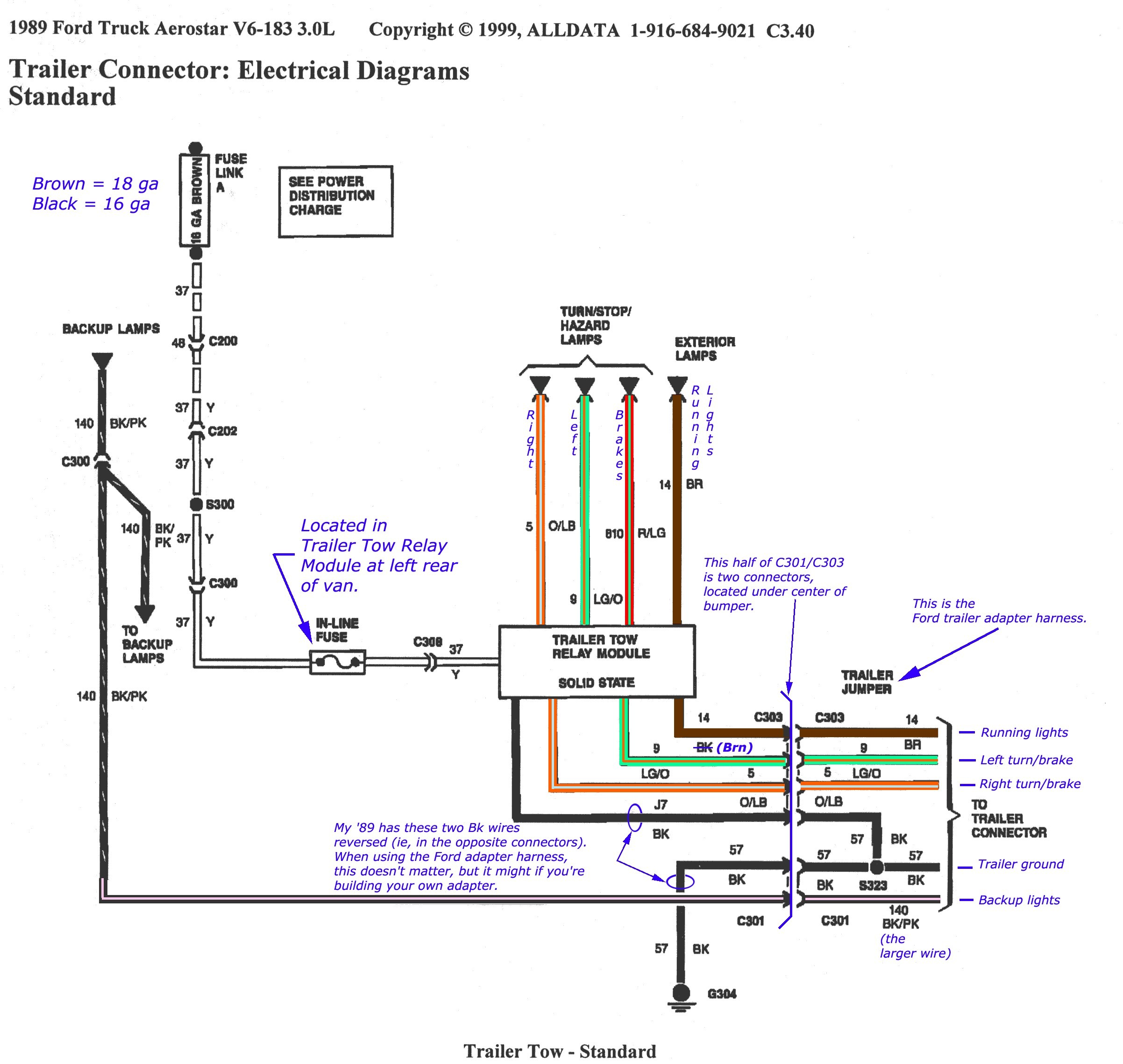 Ford F250 Trailer Wiring Diagram 1990 ford F 150 Wiring Diagram Wiring Diagram Of Ford F250 Trailer Wiring Diagram