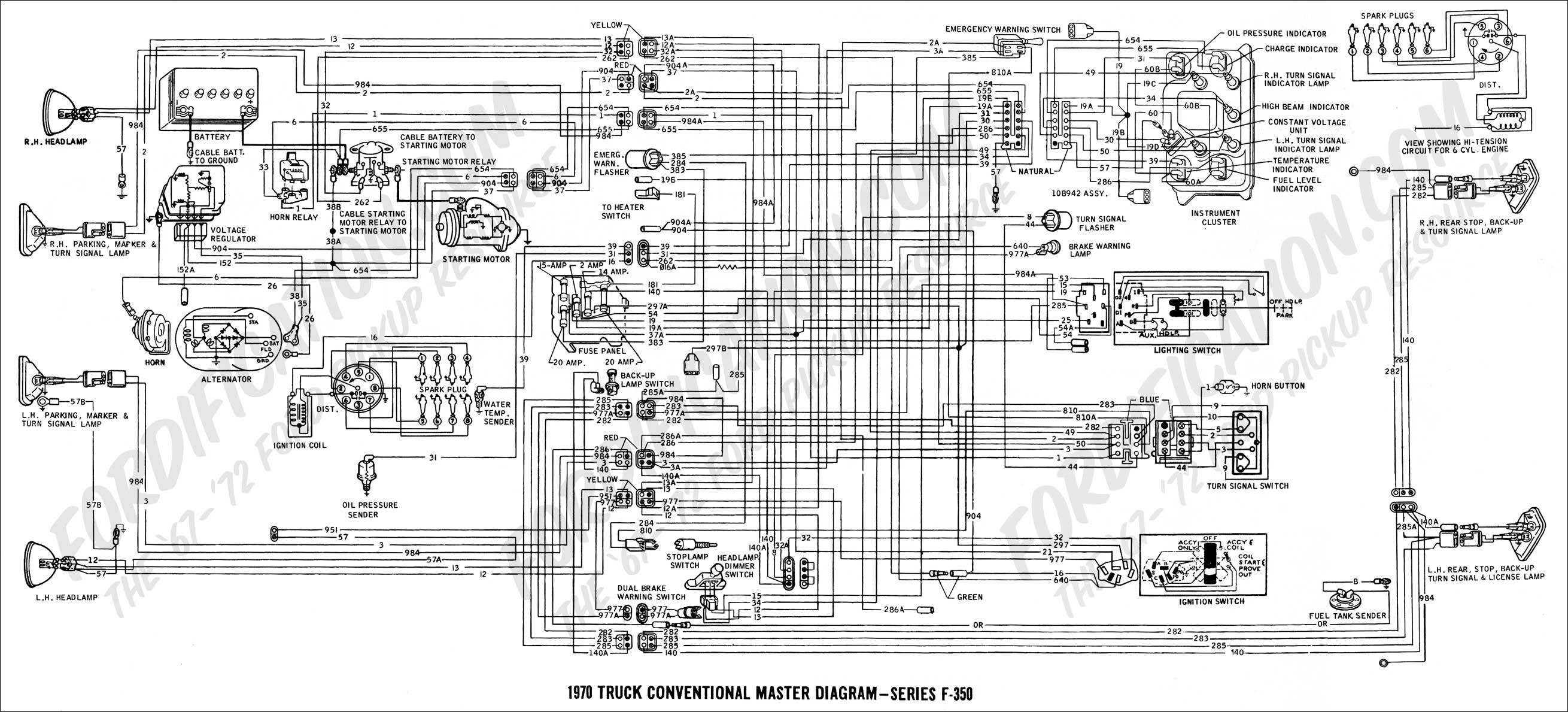 Ford Electrical Wiring Diagrams 1981 1970 Gmc Truck Diagram 1970s Engine Rh Banyan Palace Com F