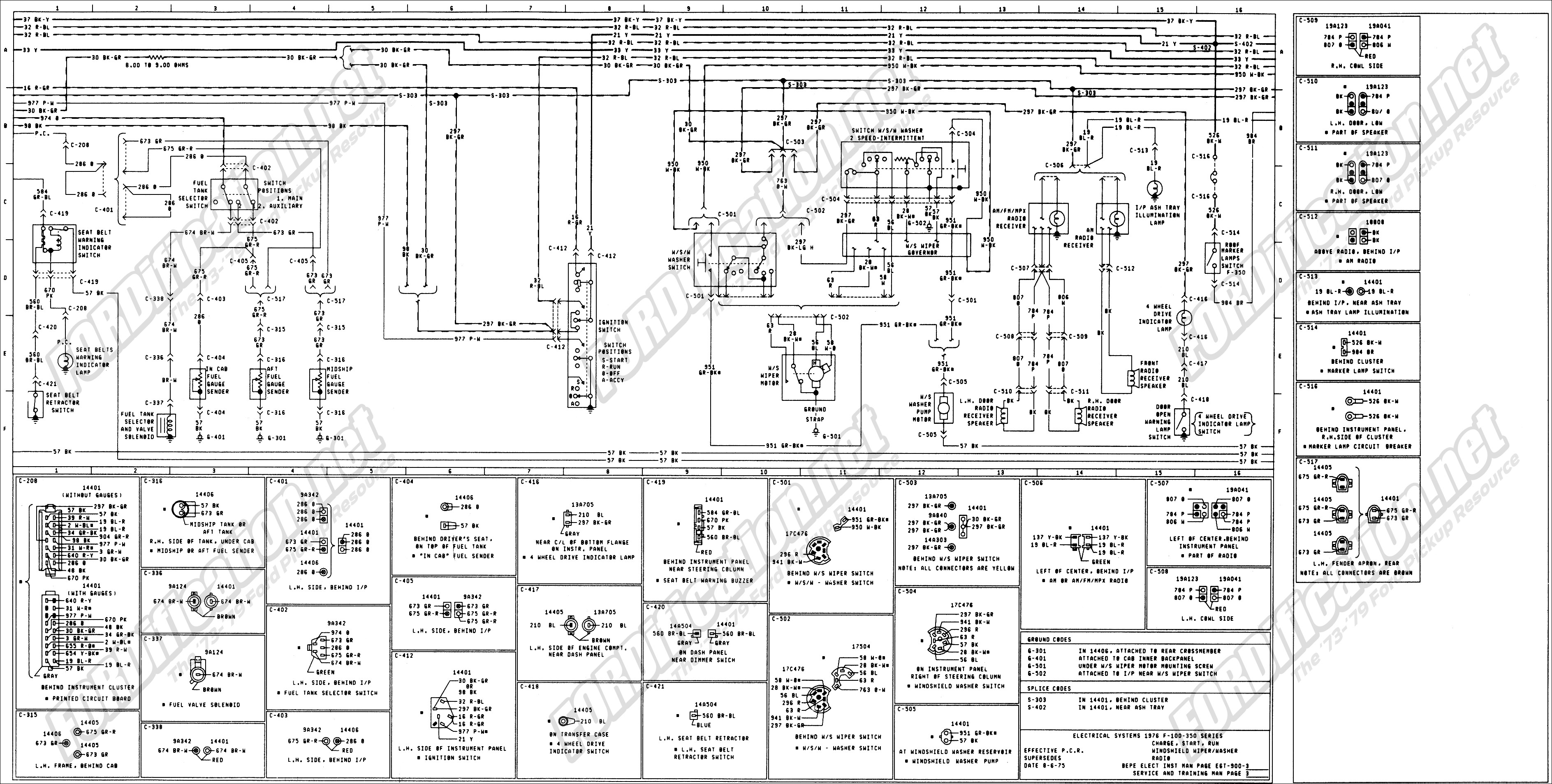 Ford Transit Engine Diagram 1973 1979 ford Truck Wiring Diagrams ...