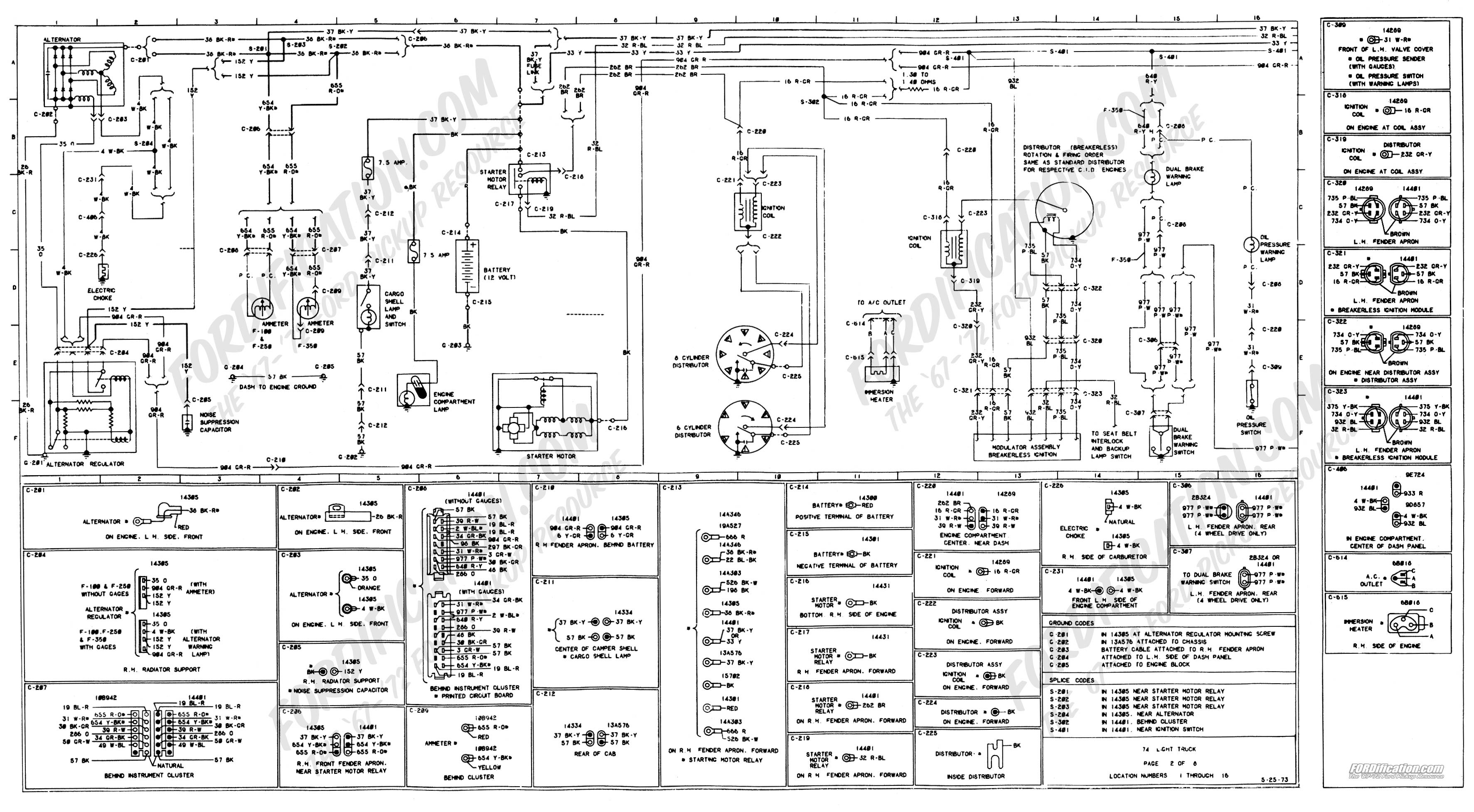 Ford Truck Wiring Diagrams Free 1973 1979 ford Truck Wiring Diagrams &  Schematics fordification Of Ford