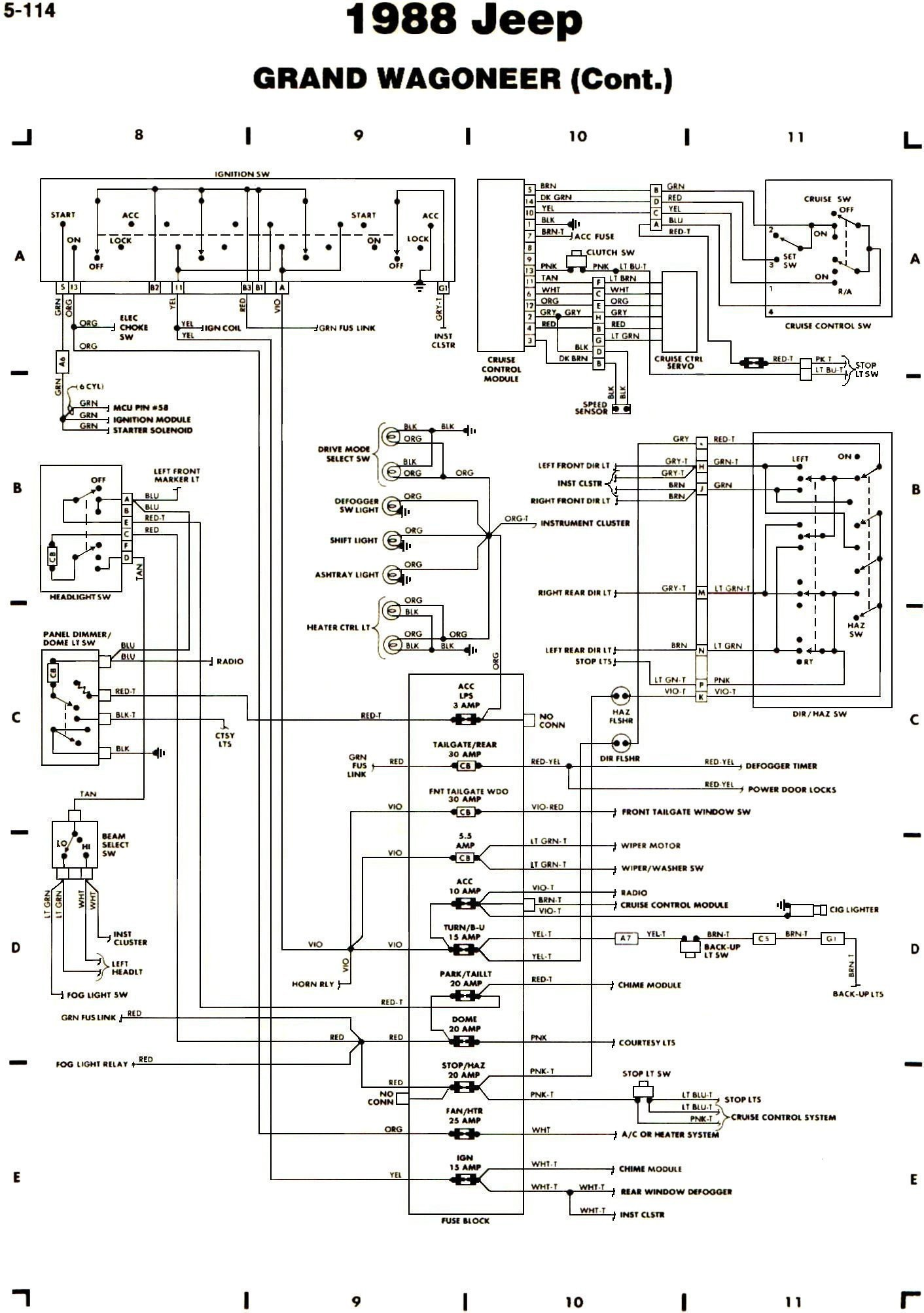 Freightliner Air Brake System Diagram Management Unit Diagrams