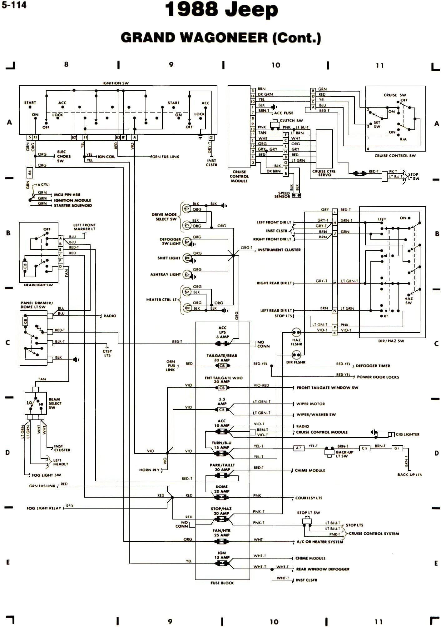 [SCHEMATICS_4FD]  3B229F Freightliner Wiring Fuse Box Diagram | Wiring Library | 1988 Freightliner Wiring Diagram |  | Wiring Library