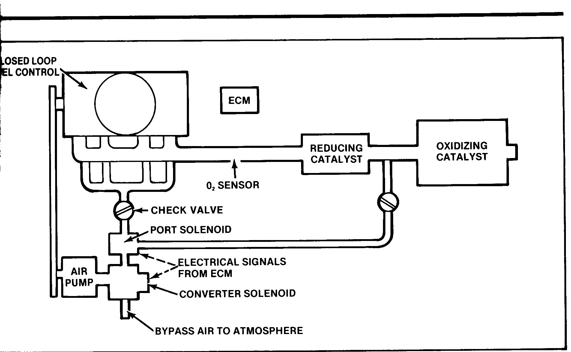 Fuel Injection System Diagram Electrical Pg B Of Fuel Injection System Diagram