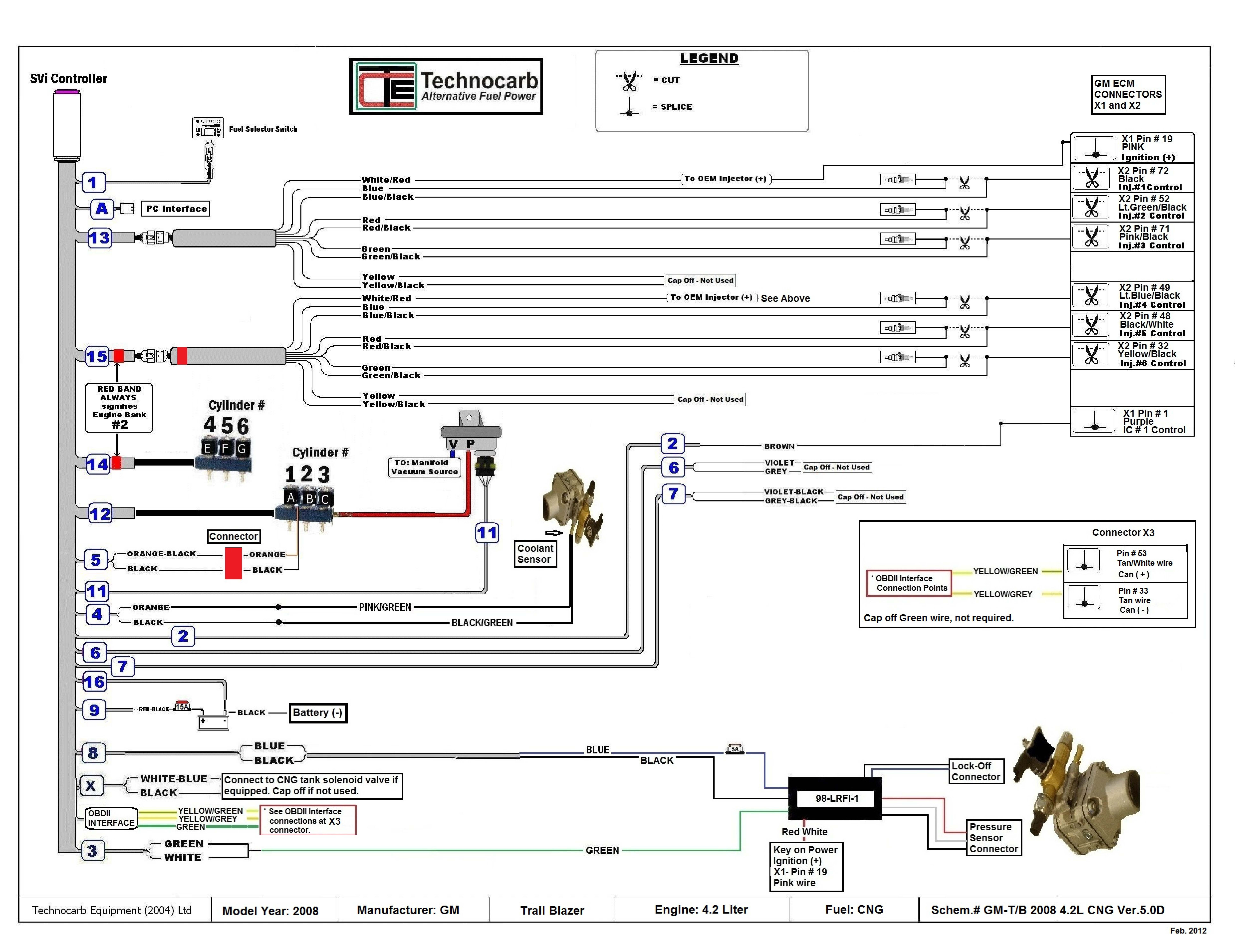 Fuel Injection System Diagram Holley Dominator Efi Wiring ... on