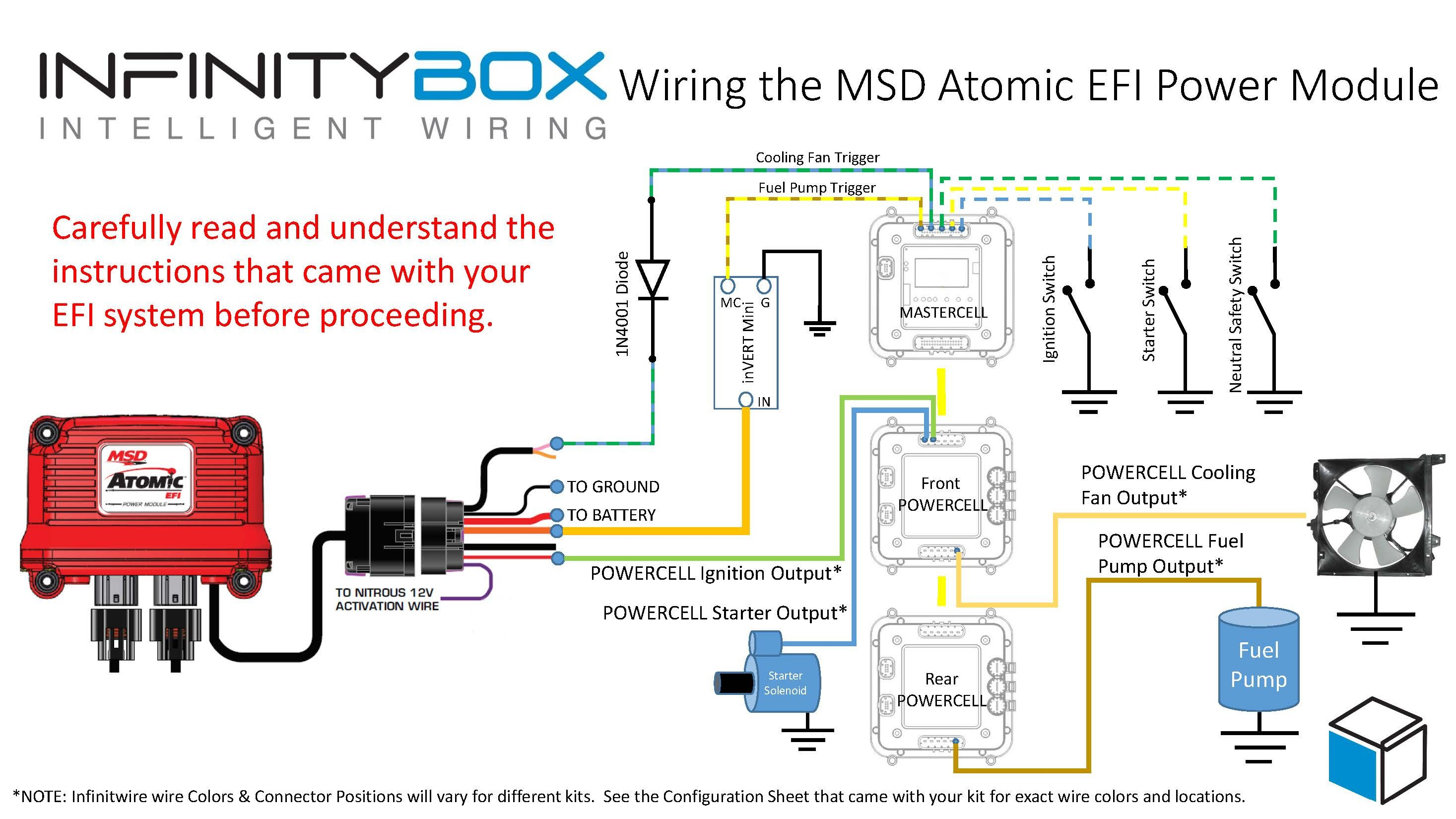 Fuel Injection System Diagram Holley Dominator Efi Wiring Diagram the System Infinitybox 2014 12 Of Fuel Injection System Diagram