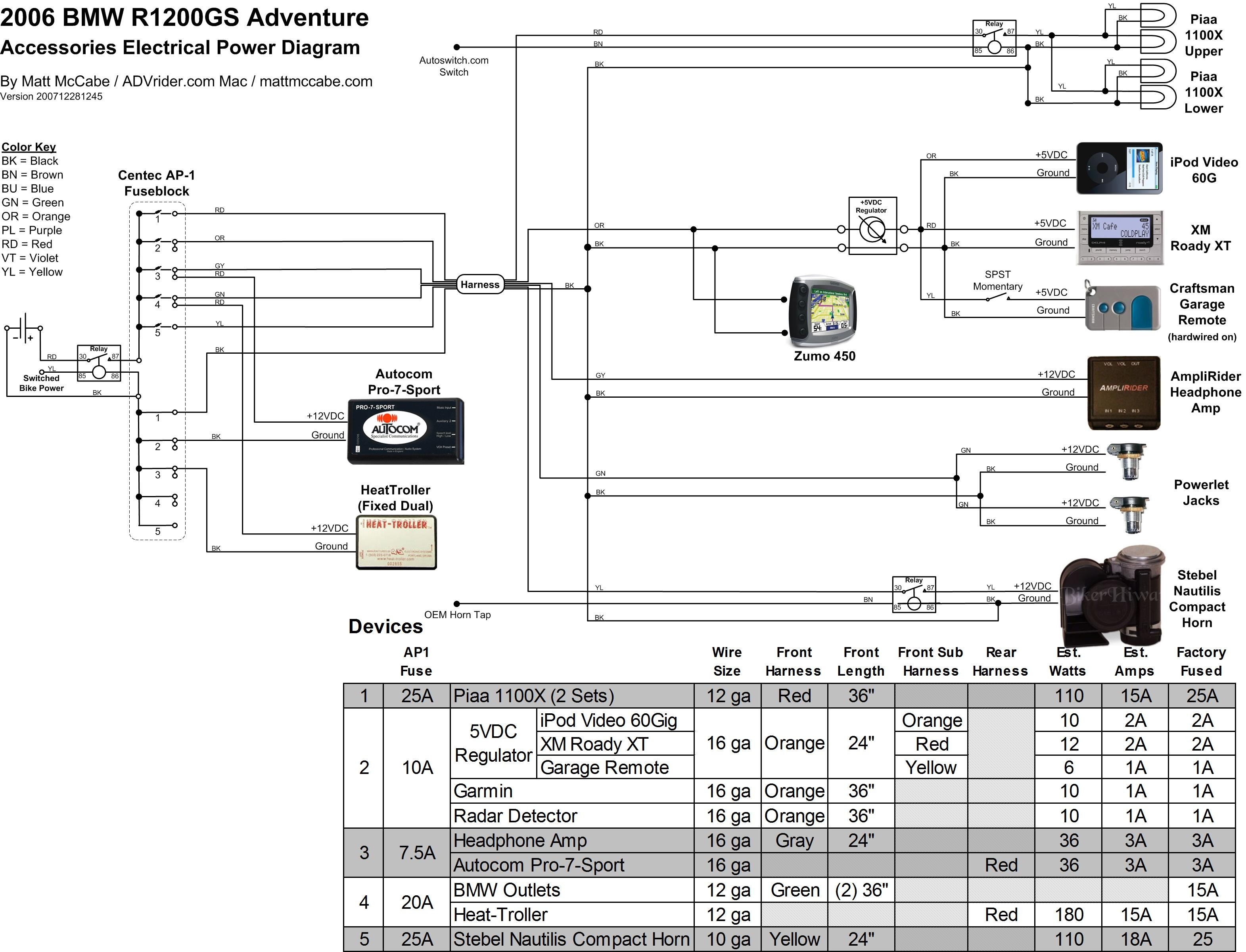 Garmin Transducer Wiring Diagram My Wiring DIagram