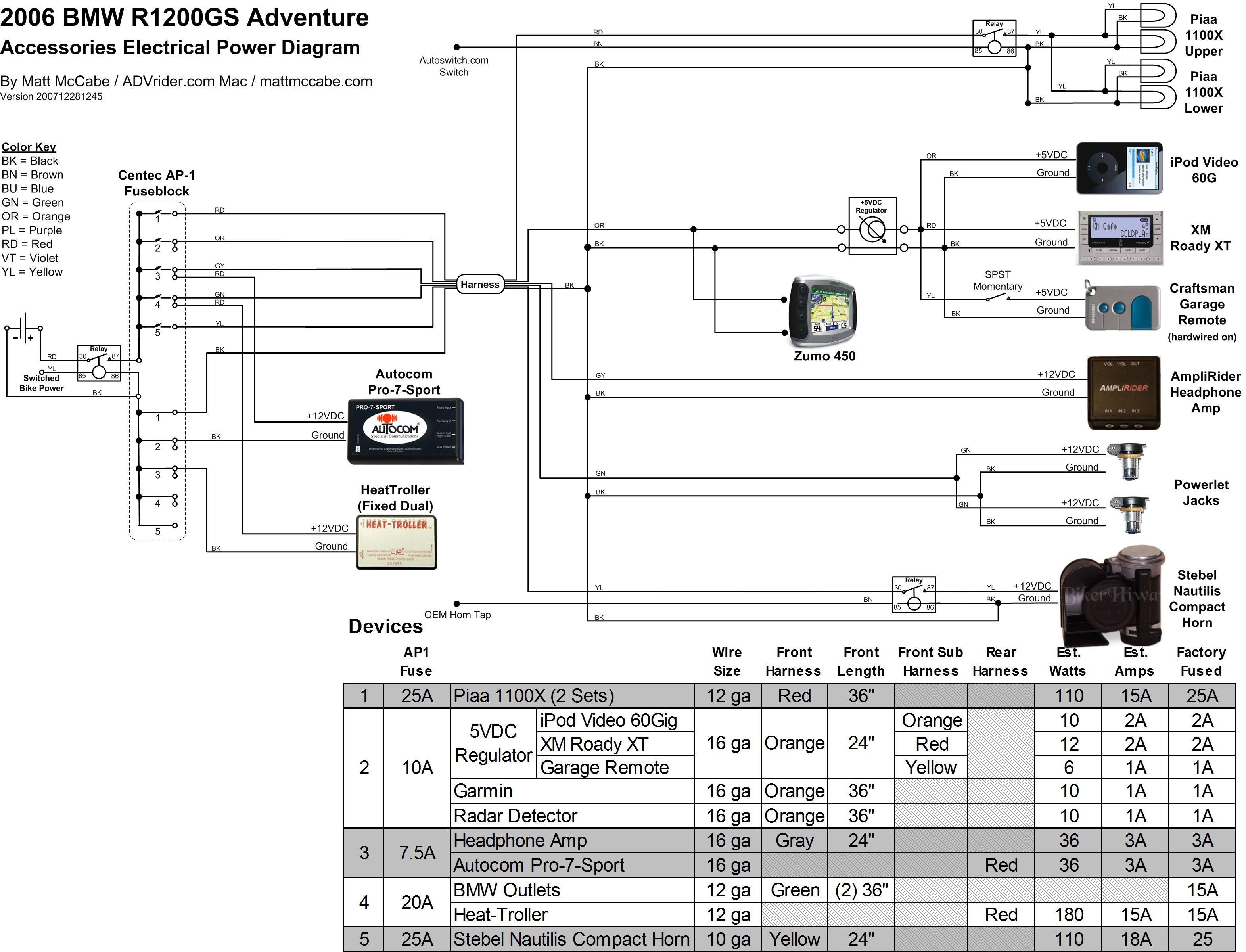 Garmin Transducer Wiring Diagram Garmin Wiring Diagram Blurts Of Garmin Transducer Wiring Diagram