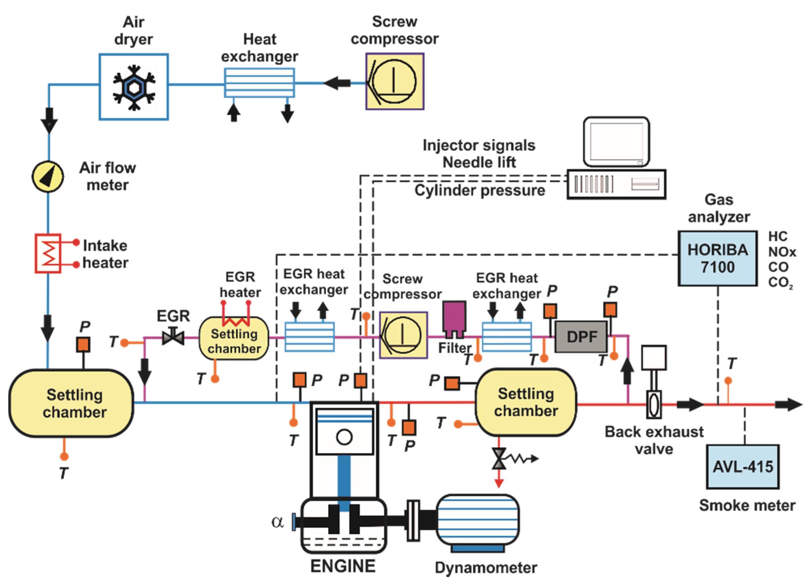 Gasoline Engine Diagram Applied Sciences Free Full Text Of Gasoline Engine Diagram