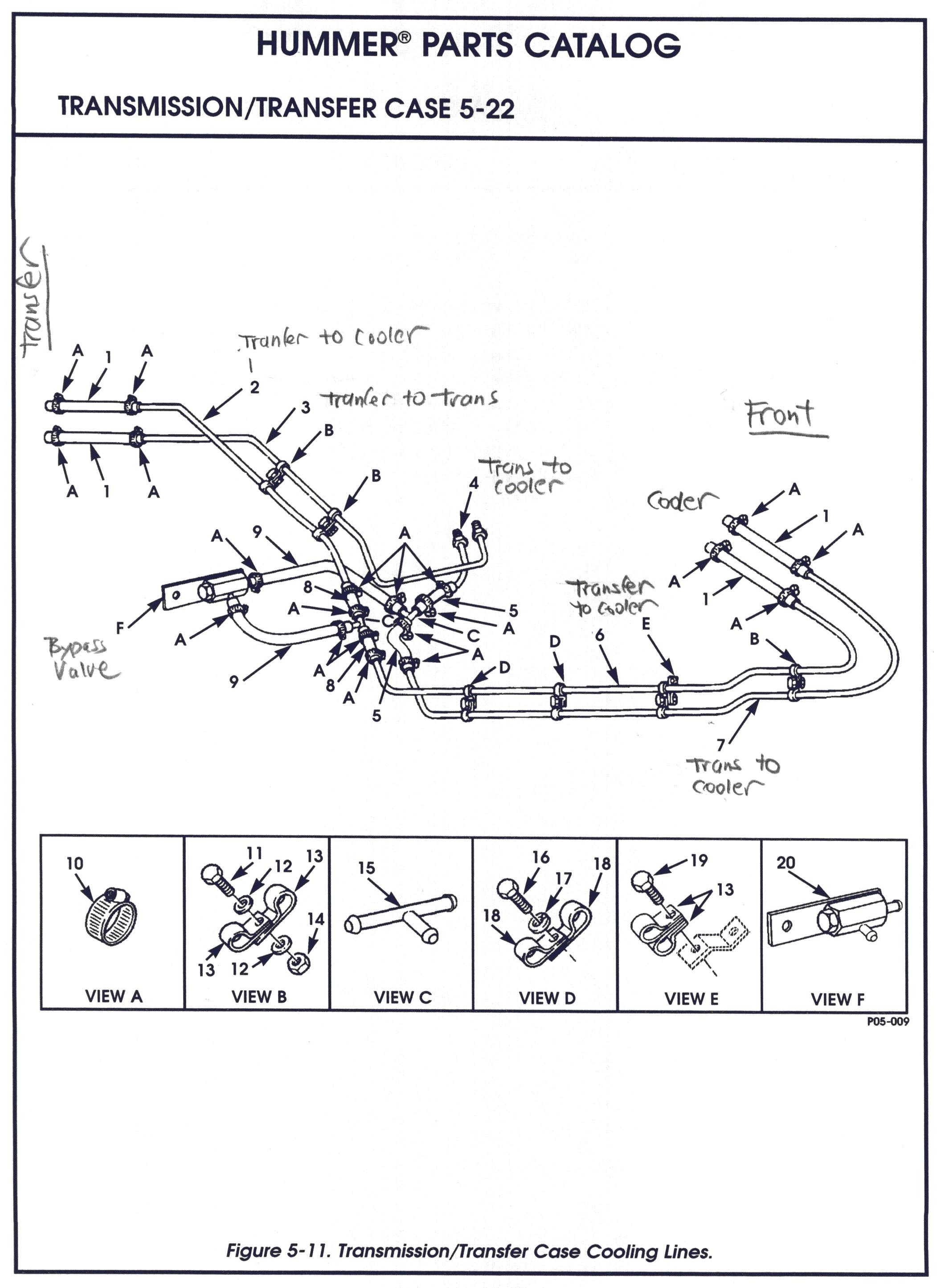 Gear Shift Diagram