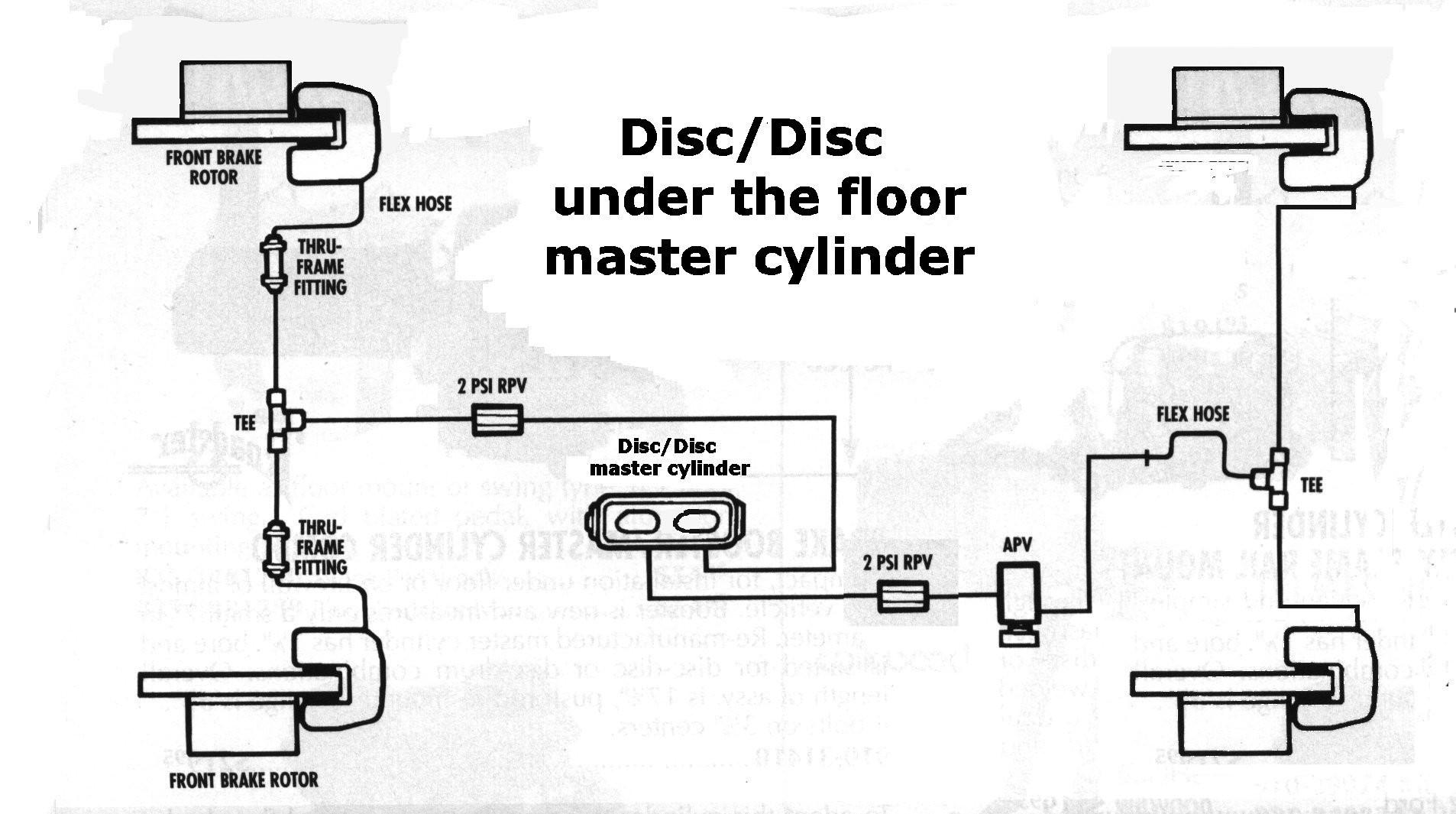 Gm Proportioning Valve Diagram Brake Line Diagram Hot Rod forum Hotrodders Bulletin Board Of Gm Proportioning Valve Diagram