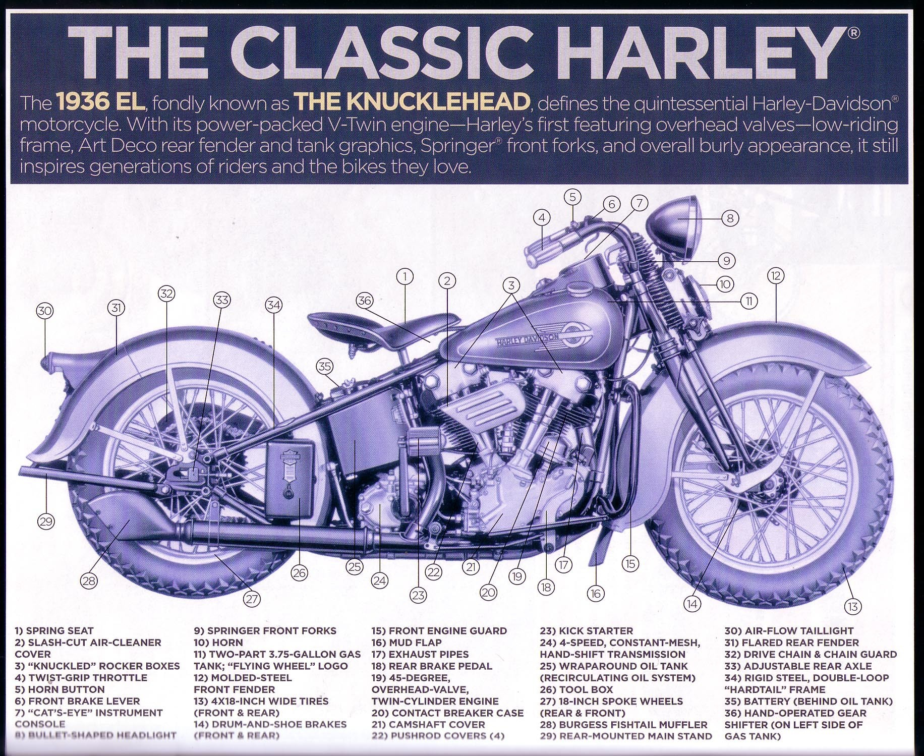 Harley Davidson V Twin Engine Diagram Motorcycle Diagrams Parts Gorgeous Captures Zoom On Of