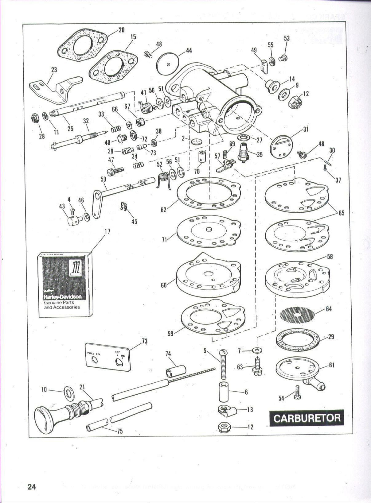 Harley Engine Diagram Harley Davidson Golf Cart Carburetor Diagram Utv Stuff Of Harley Engine Diagram