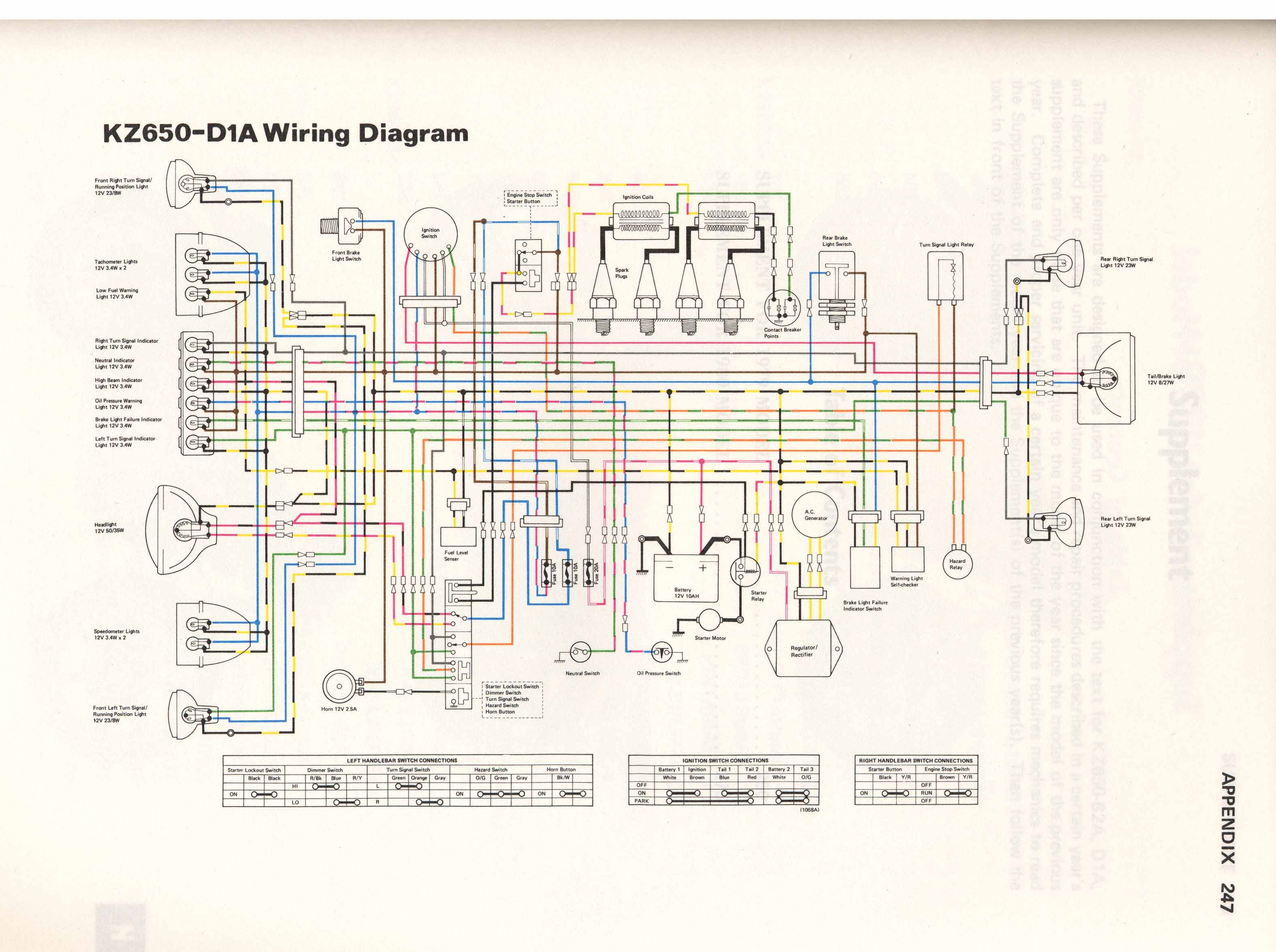 1980 Kawasaki Kz1000 Wiring Diagrams Bgmt Data 04 Zx10 Diagram 1978 Forum Kzridercom Schema U2022 Rh Paletteparty Co